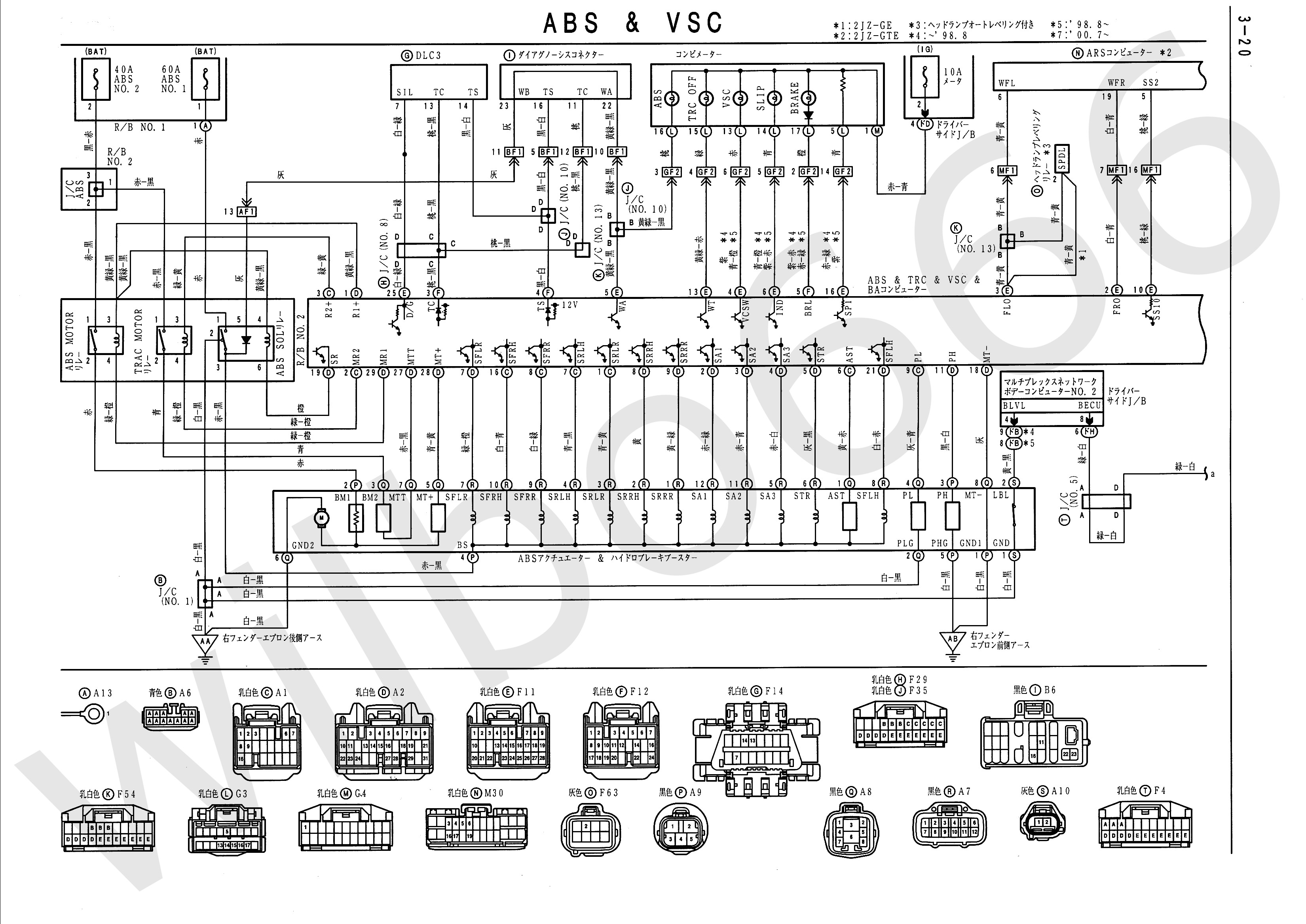 Daihatsu Hijet Wiring Diagram | #1 Wiring Diagram Source on