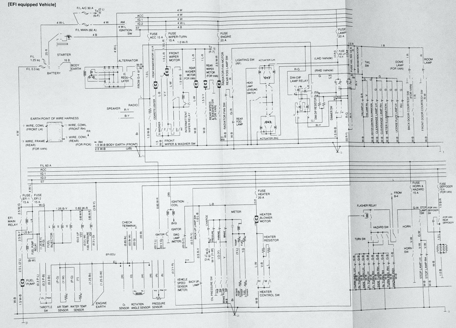 daihatsu hijet wiring diagram circuit connection diagram u2022 rh scooplocal co Wiring Schematic Symbols Home Electrical Wiring Diagrams
