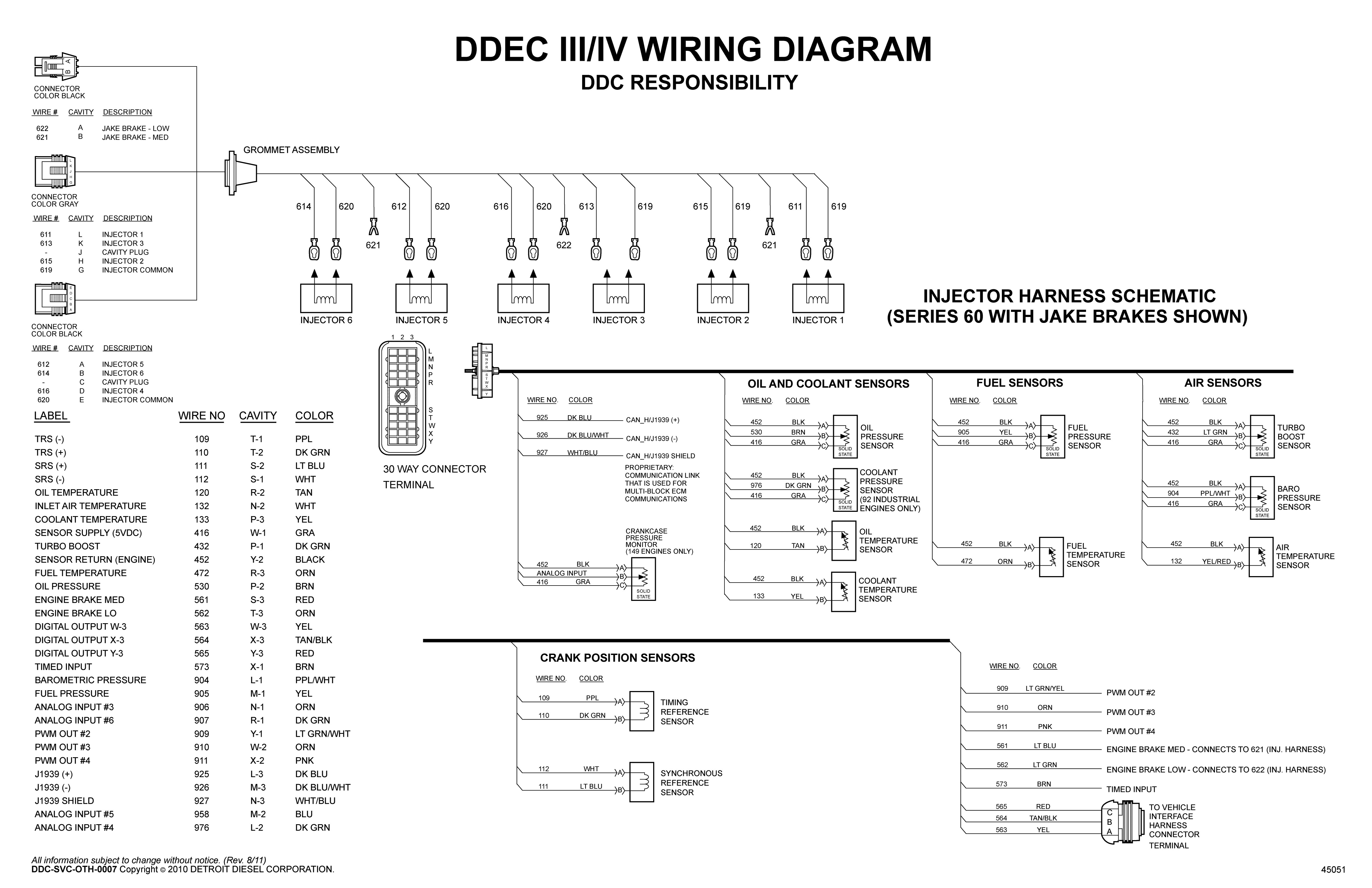 R33 Wiring Diagram Library Ford Diagramsescape Detroit Series 60 Ecm Diesel And Diagrams