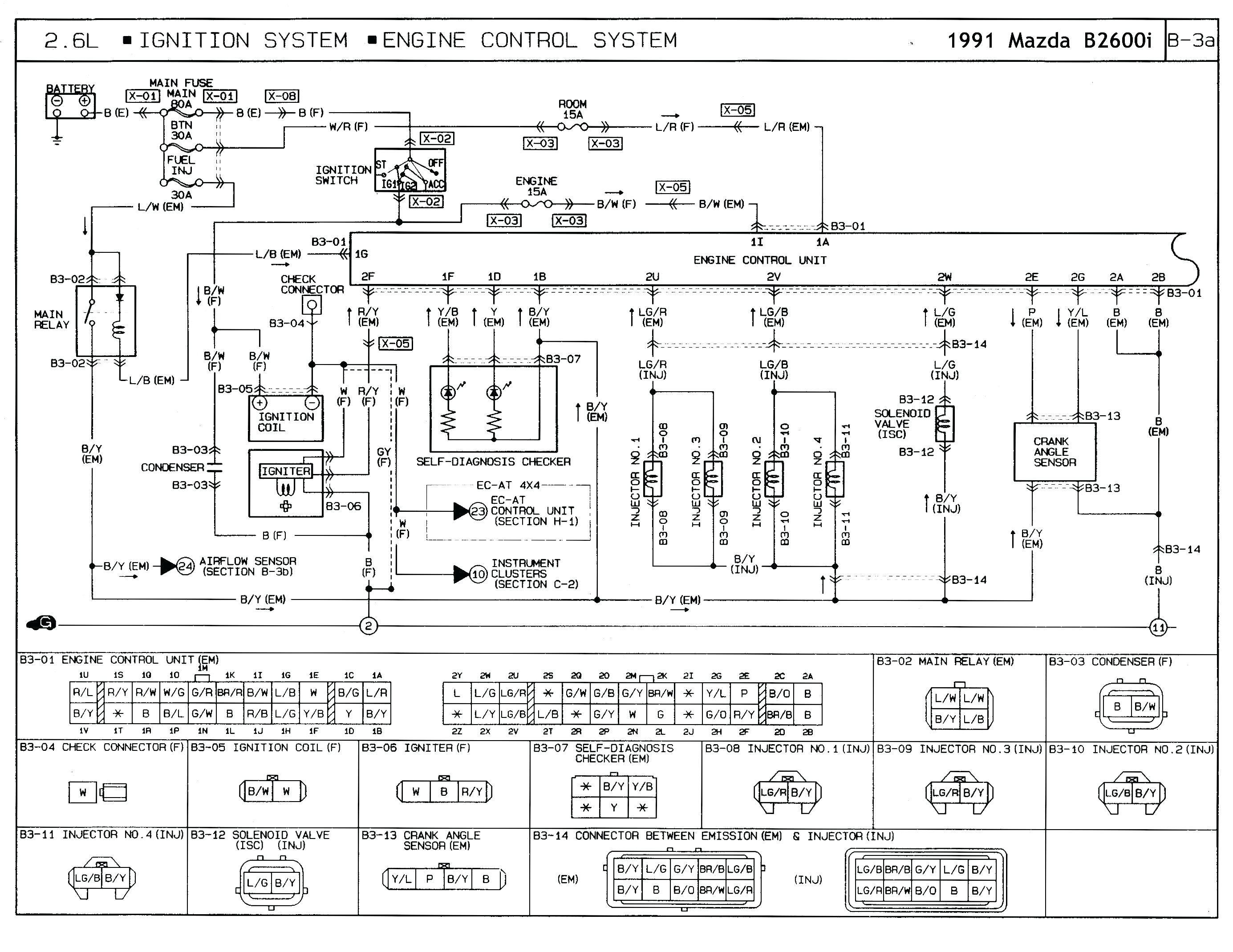 Detroit Series 60 Ecm Wiring Diagram Ecm Wiring Diagram Wiring Diagrams Of Detroit Series 60 Ecm Wiring Diagram