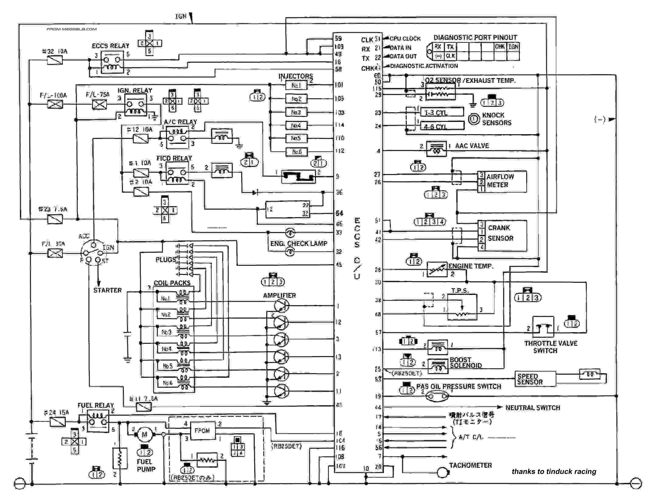 Detroit Series 60 Ecm Wiring Diagram R33 Rb25 Wiring Jpg and Ecm Diagram Wiring Diagrams Of Detroit Series 60 Ecm Wiring Diagram