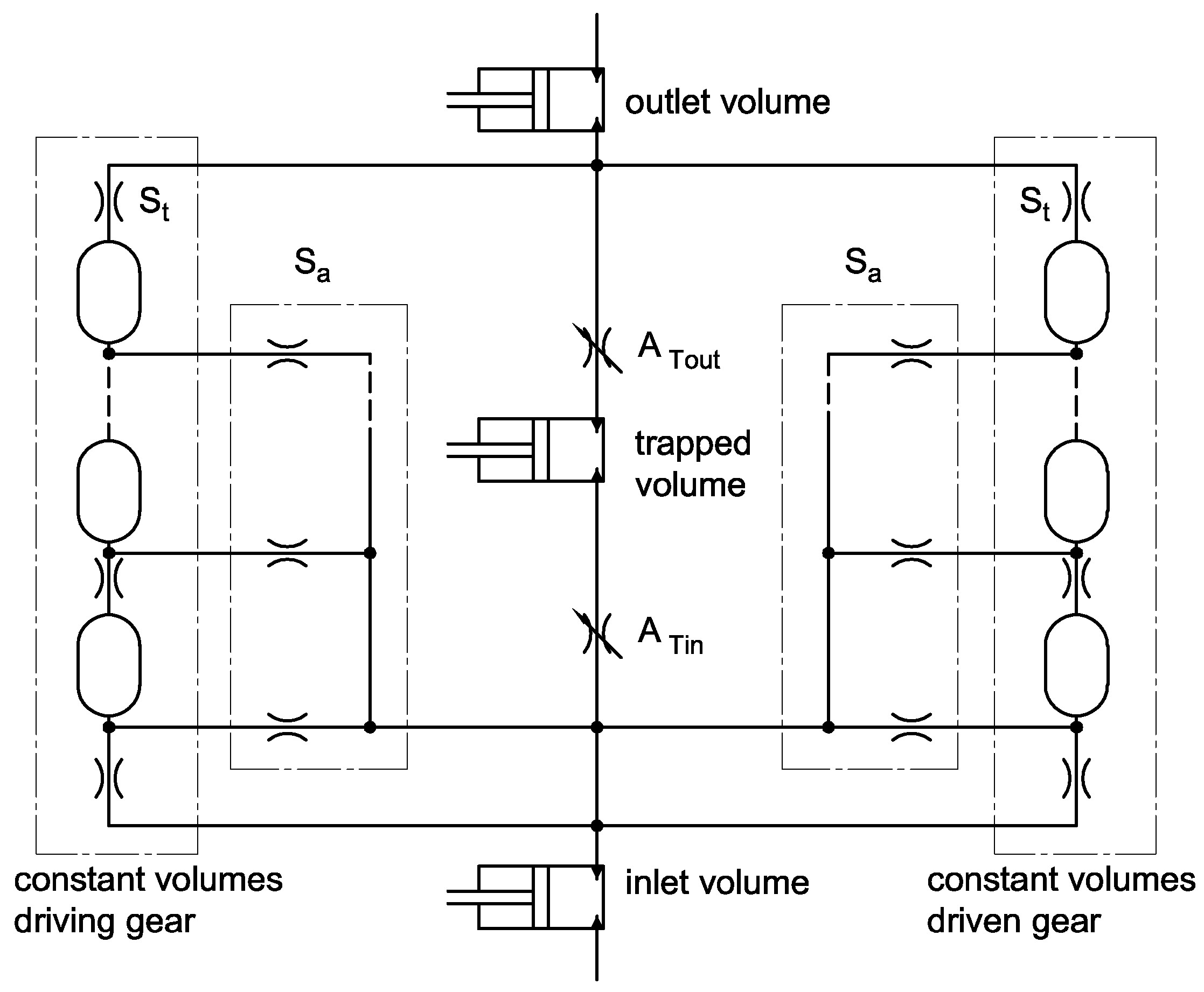 diagram of car gears energies free full text of diagram of car gears car  engine belt