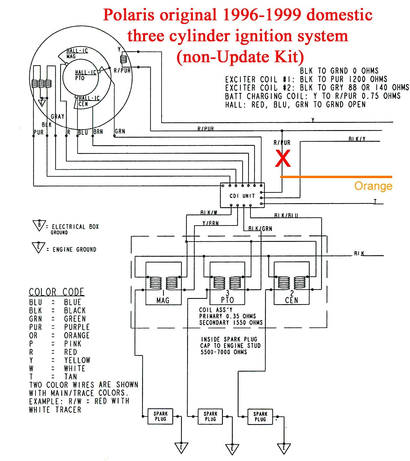 Car Ignition System Wiring Diagram