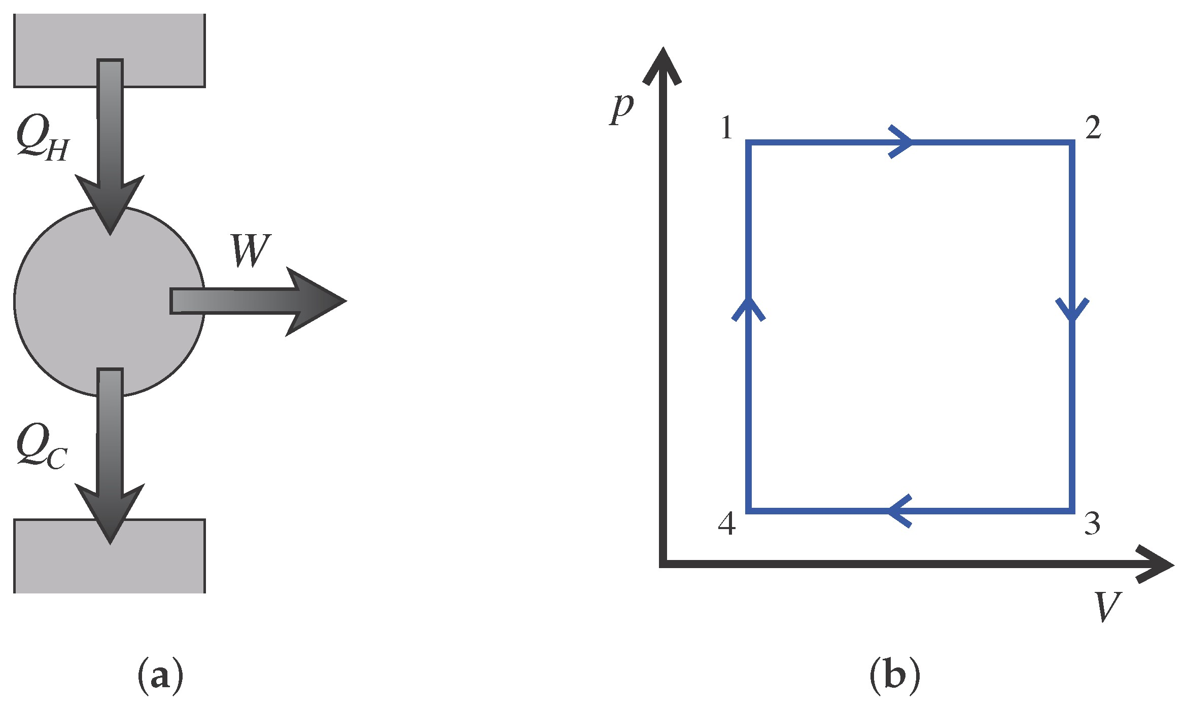 Diagram Of Heat Engine Entropy Free Full Text Of Diagram Of Heat Engine