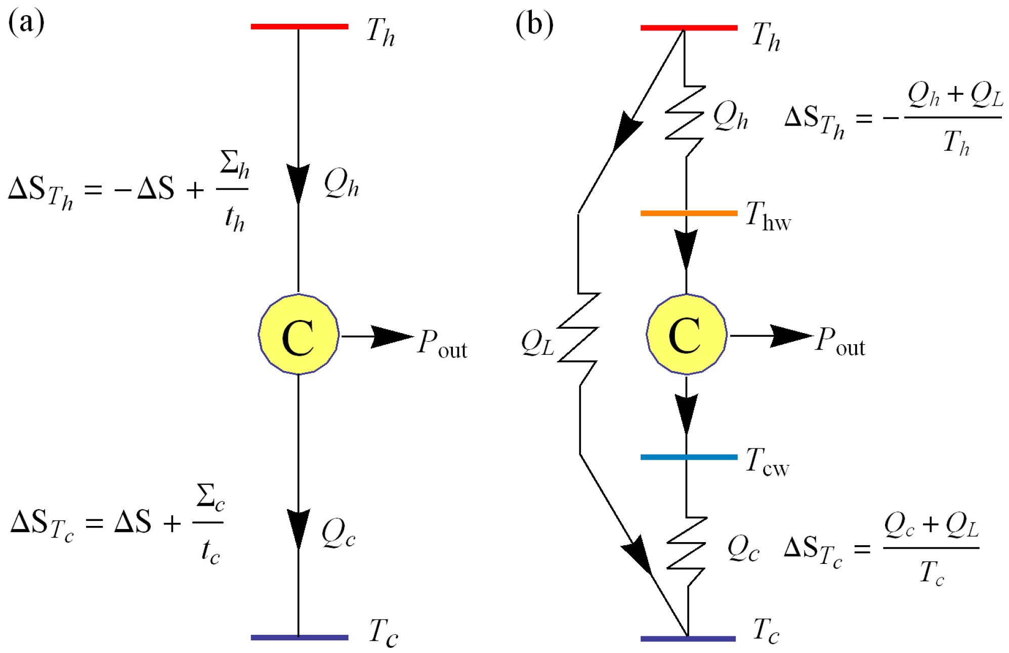 diagram of heat engine