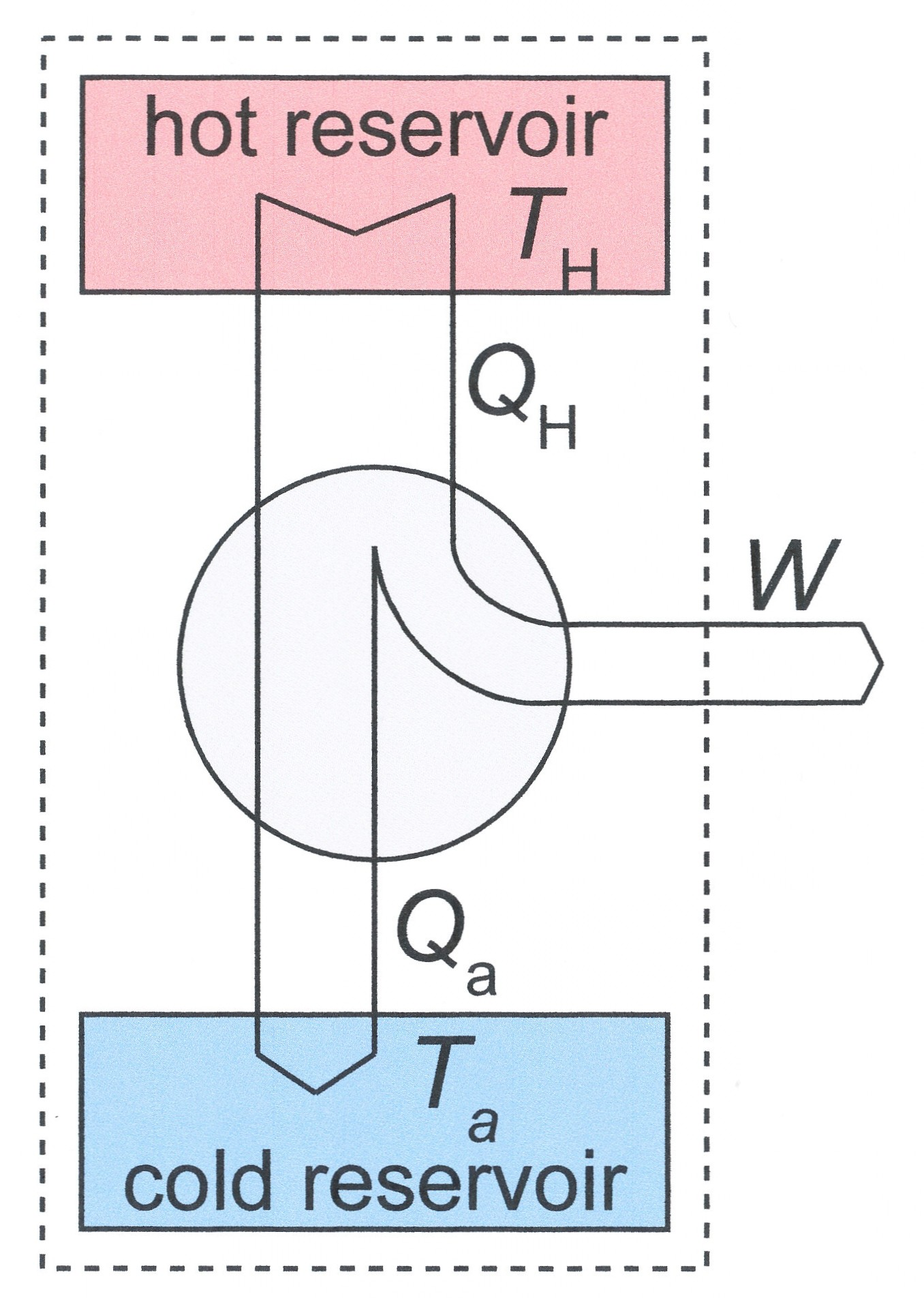 Diagram Of Heat Engine File Schematic Diagram Of A Heat Engine