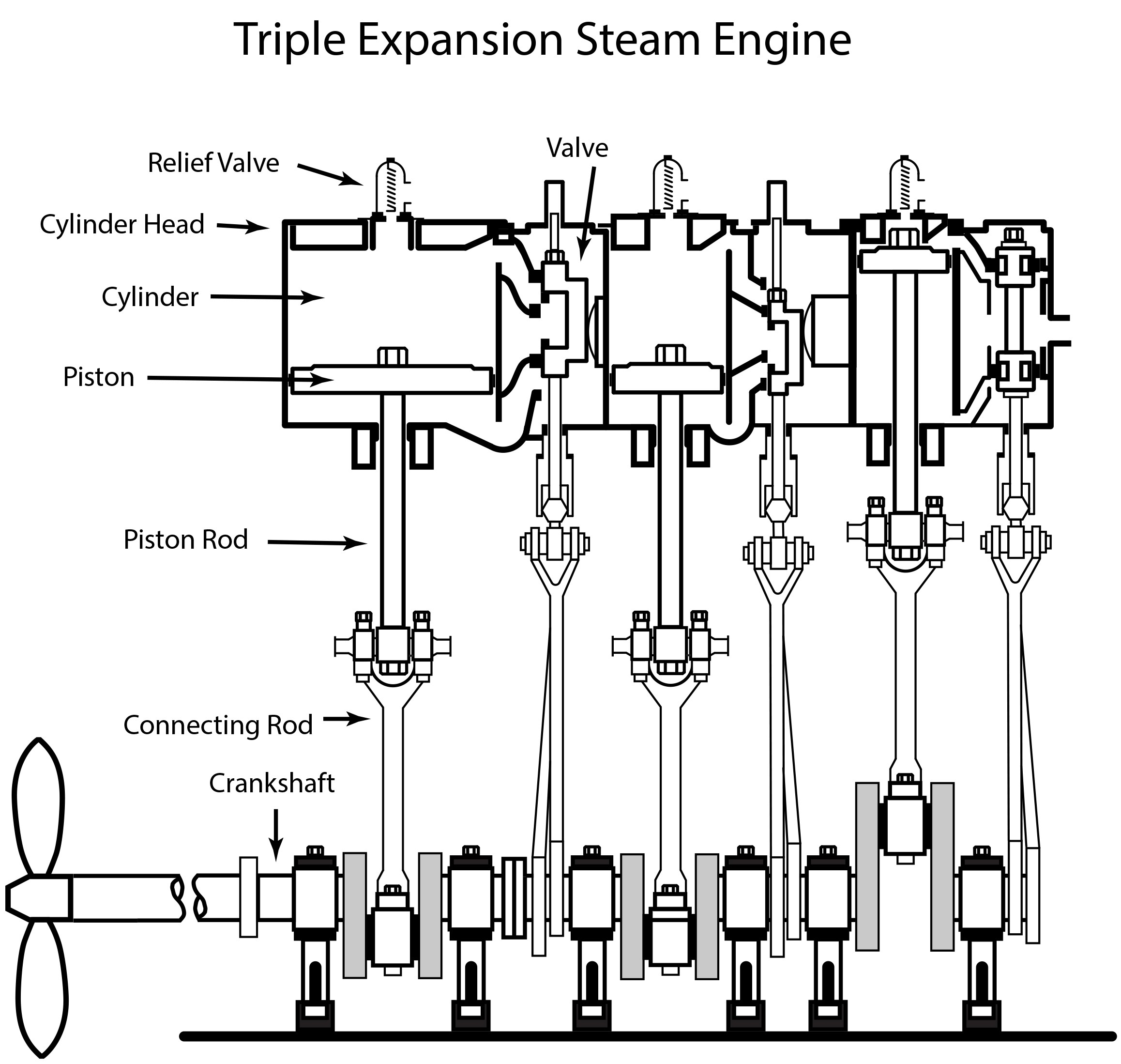 Diagram Of Steam Engine Diagram Steam Engine Diagram Chart Gallery Of Diagram Of Steam Engine