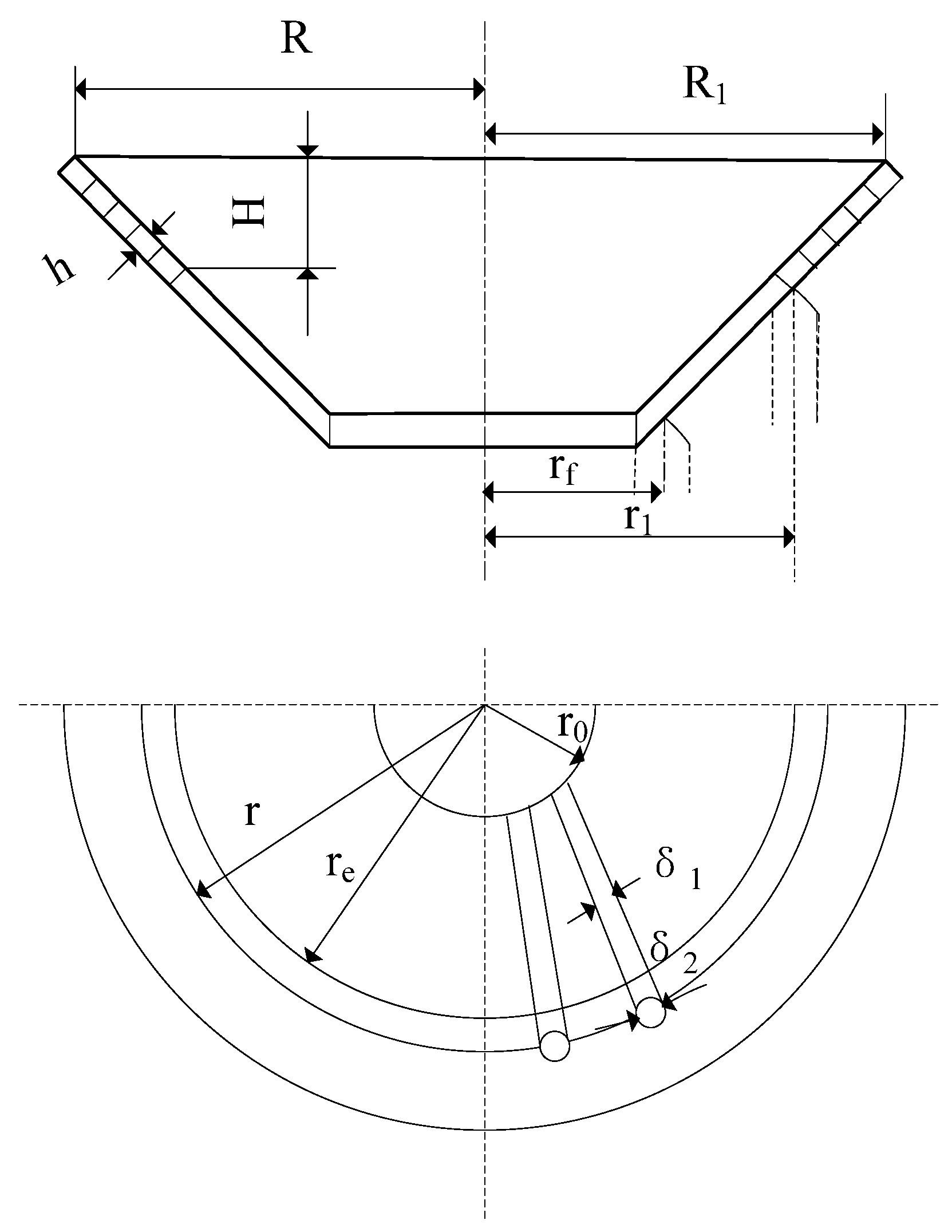 Diaphragm Clutch Diagram Mca Free Full Text Of Diaphragm Clutch Diagram