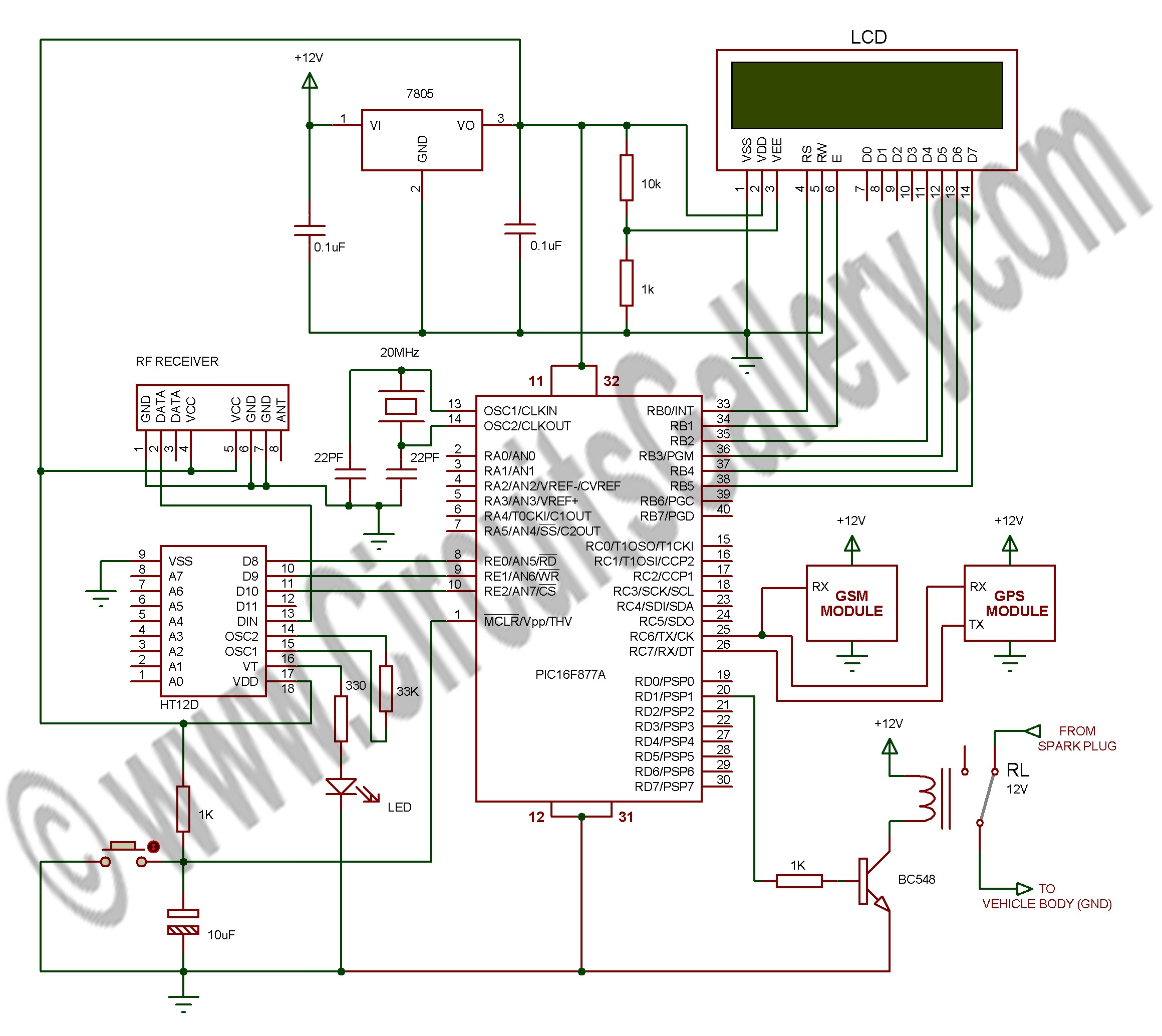 Digital Speedometer Circuit Diagram for Motorcycle Digital Speedometer Circuit Diagram for Motorcycle Project Of Digital Speedometer Circuit Diagram for Motorcycle