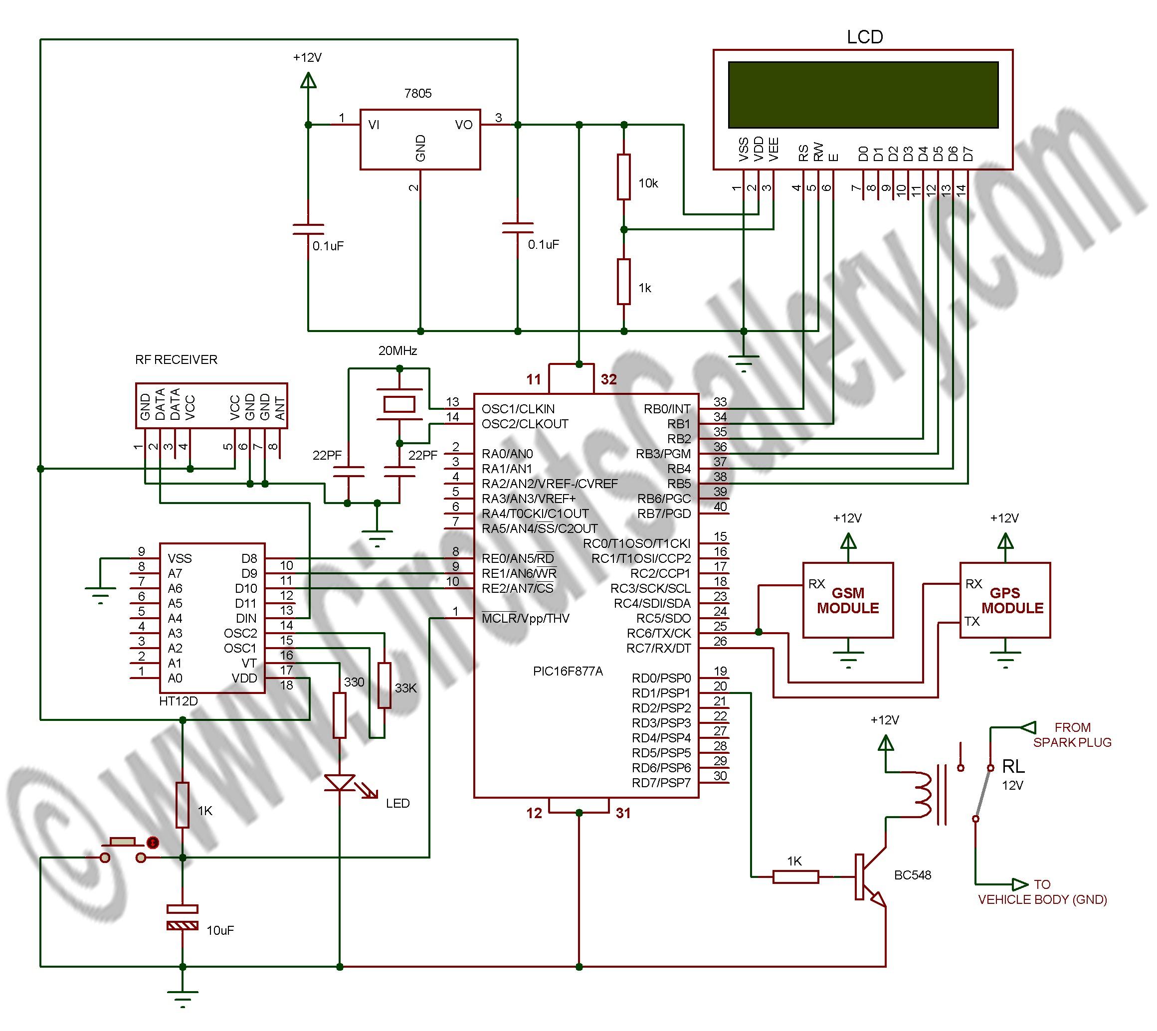 Digital Speedometer Circuit Diagram for Motorcycle Digital Speedometer Circuit Diagram for Motorcycle Project Of Digital Speedometer Circuit Diagram for Motorcycle
