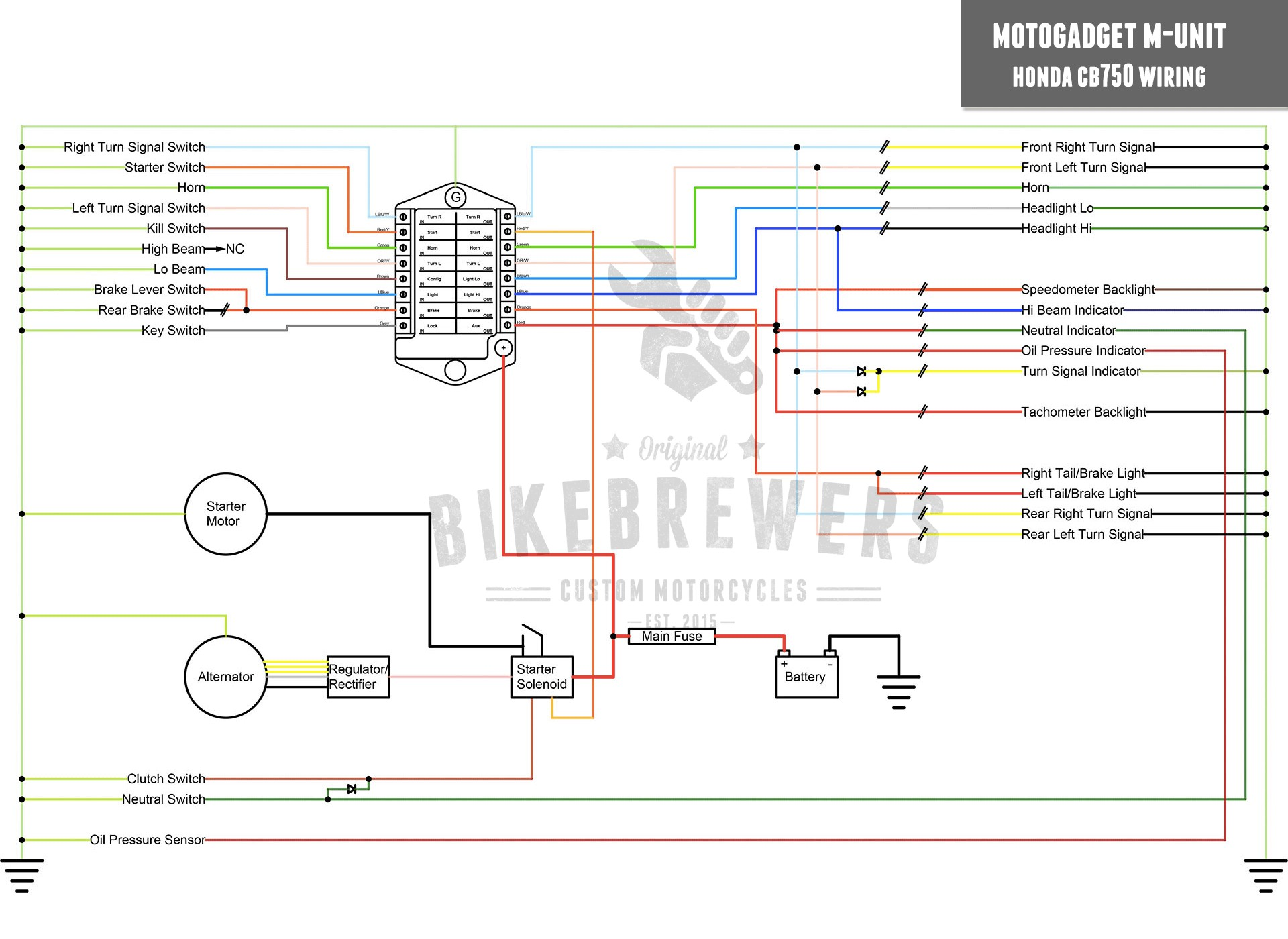 Digital Speedometer Circuit Diagram for Motorcycle Motogad M Unit Wiring Of Digital Speedometer Circuit Diagram for Motorcycle