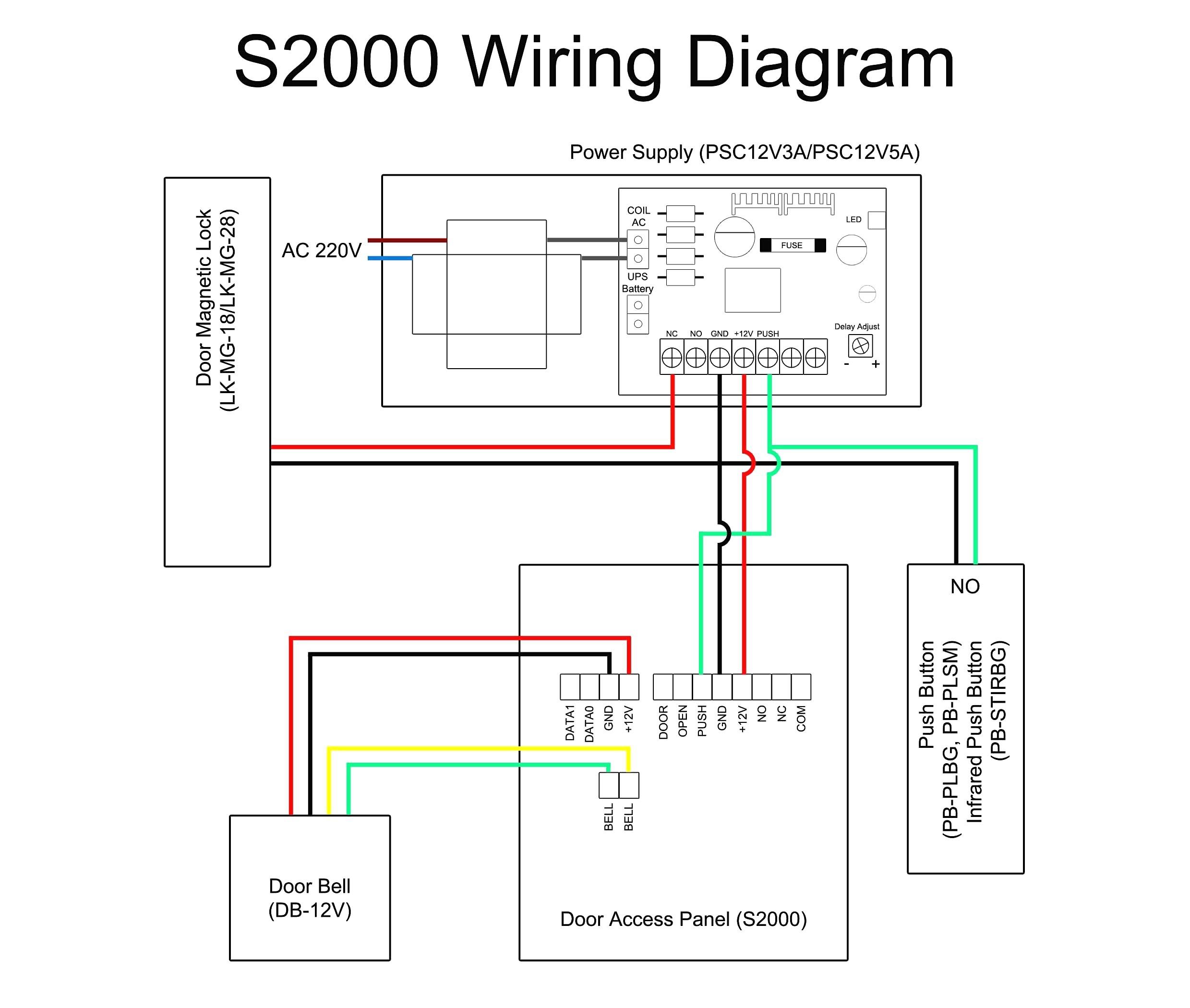 Door Access Control System Wiring Diagram Ponent Door ... on