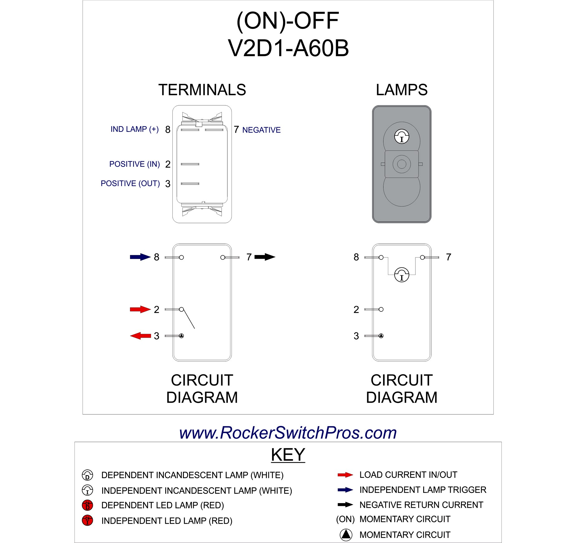 Spdt Toggle Switch Wiring Diagram - Wiring Data
