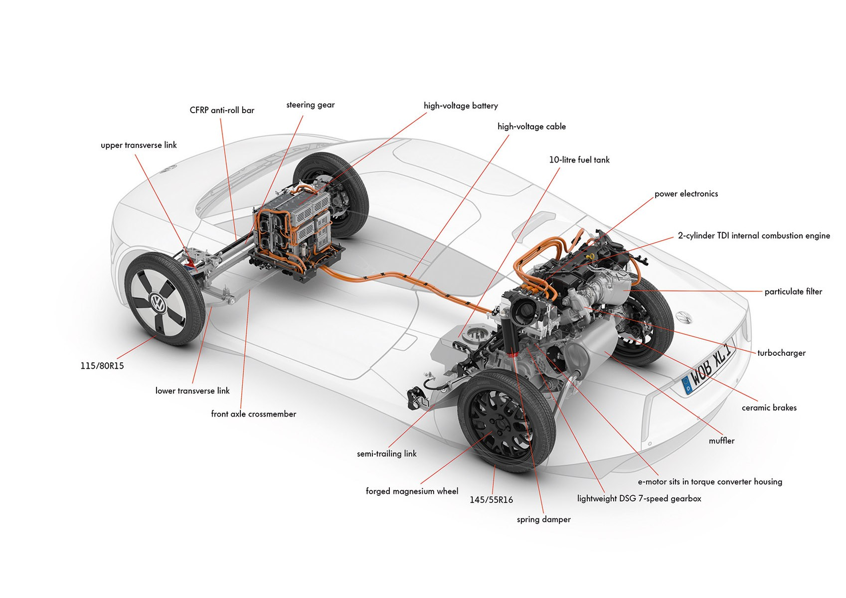 Drivetrain Diagram 4wd Drivetrains A Newbie S Guide Fast Lube Plus Of Drivetrain Diagram 4wd