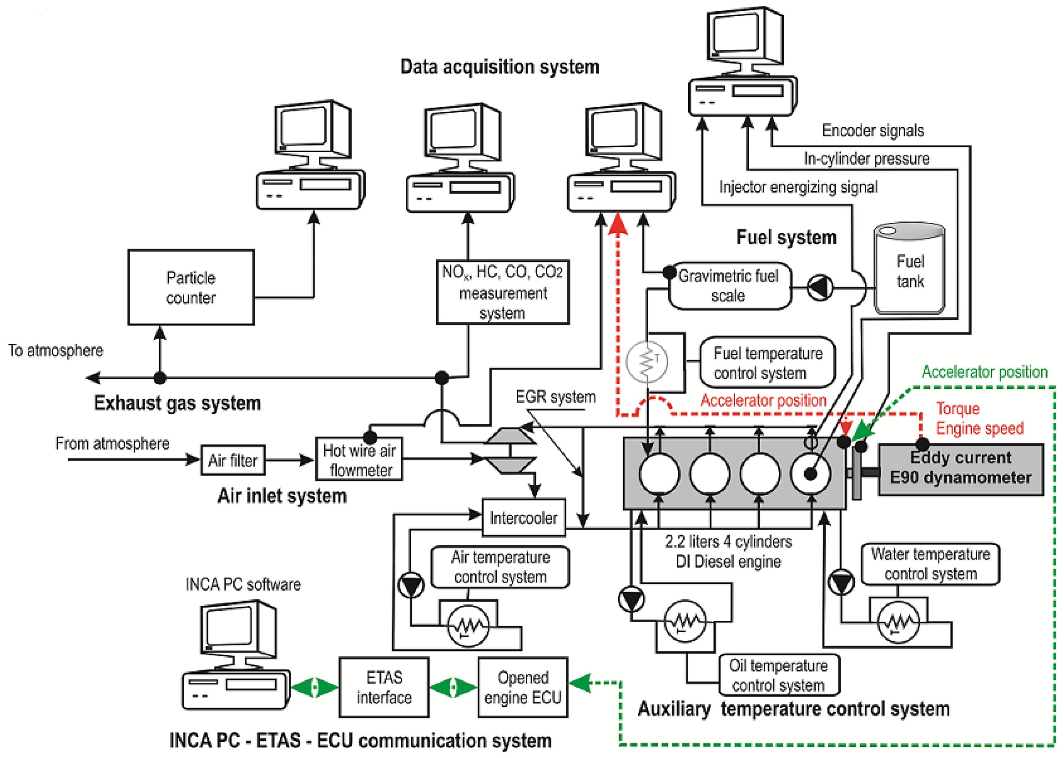 Engine Indicator Diagram Indicator Diagram Ic Engine Energies – My Wiring Diagram Of Engine Indicator Diagram