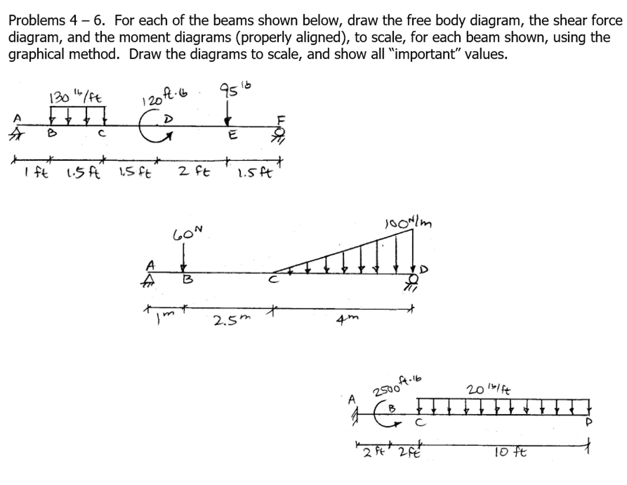 Engineering Mechanics Free Body Diagram Draw A Free Body Diagram the Ring at A Unique Ktu Be 100 Of Engineering Mechanics Free Body Diagram