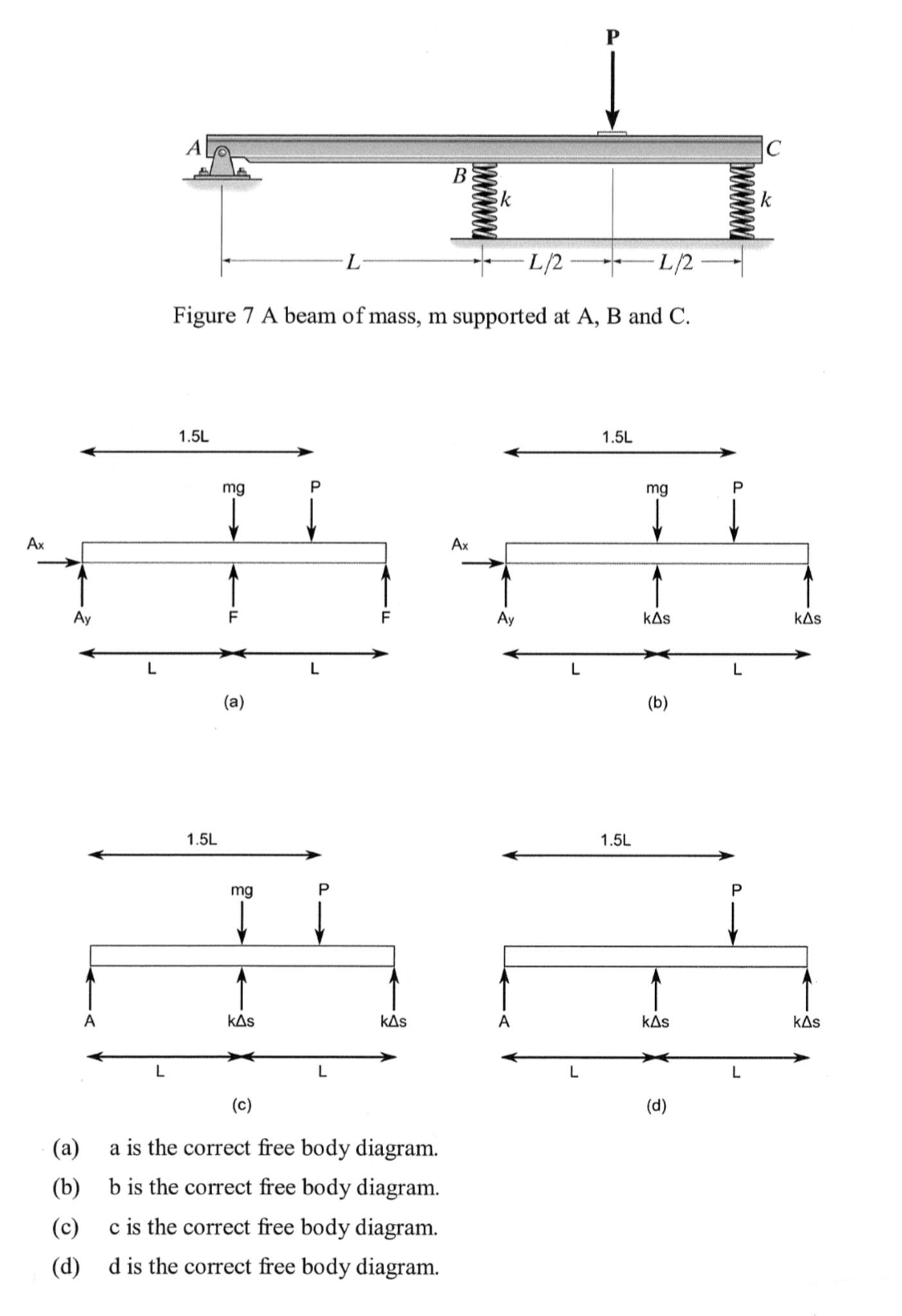 Engineering Mechanics Free Body Diagram Draw A Free Body Diagram the ...