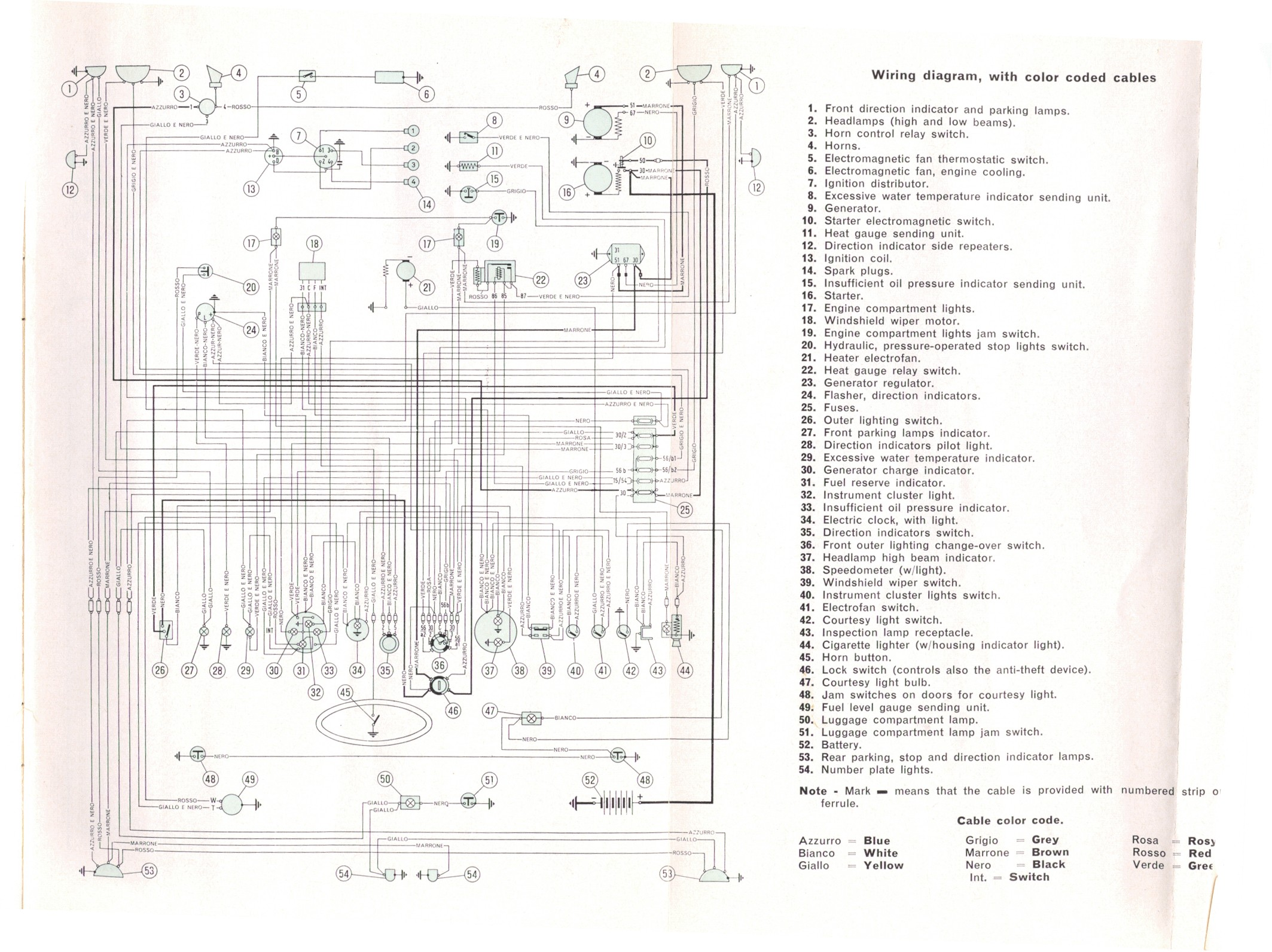 Fiat Engine Wiring Diagram - Basic Wiring Diagram •
