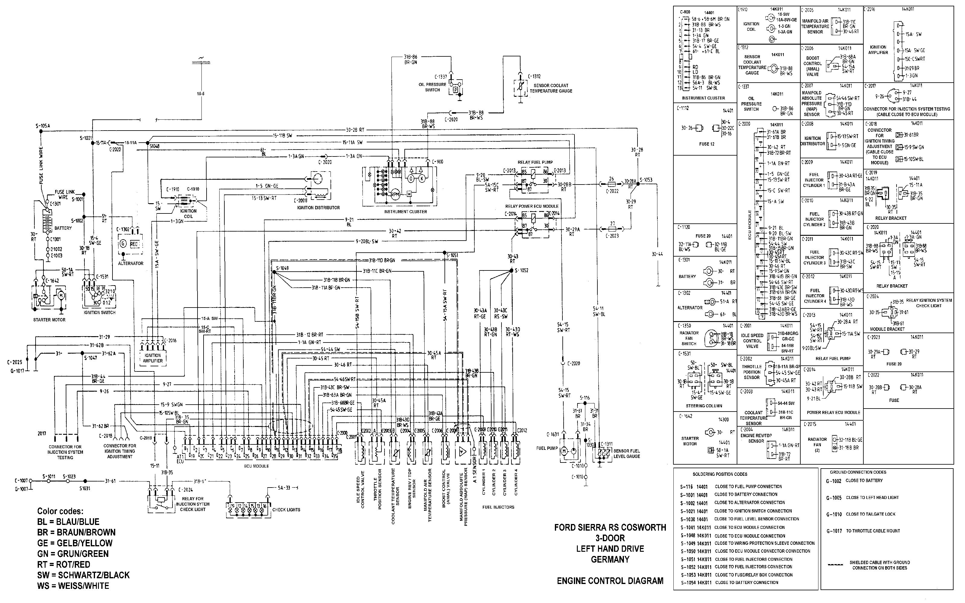 Ford Mk2 Wiring Diagram 100 Revtech
