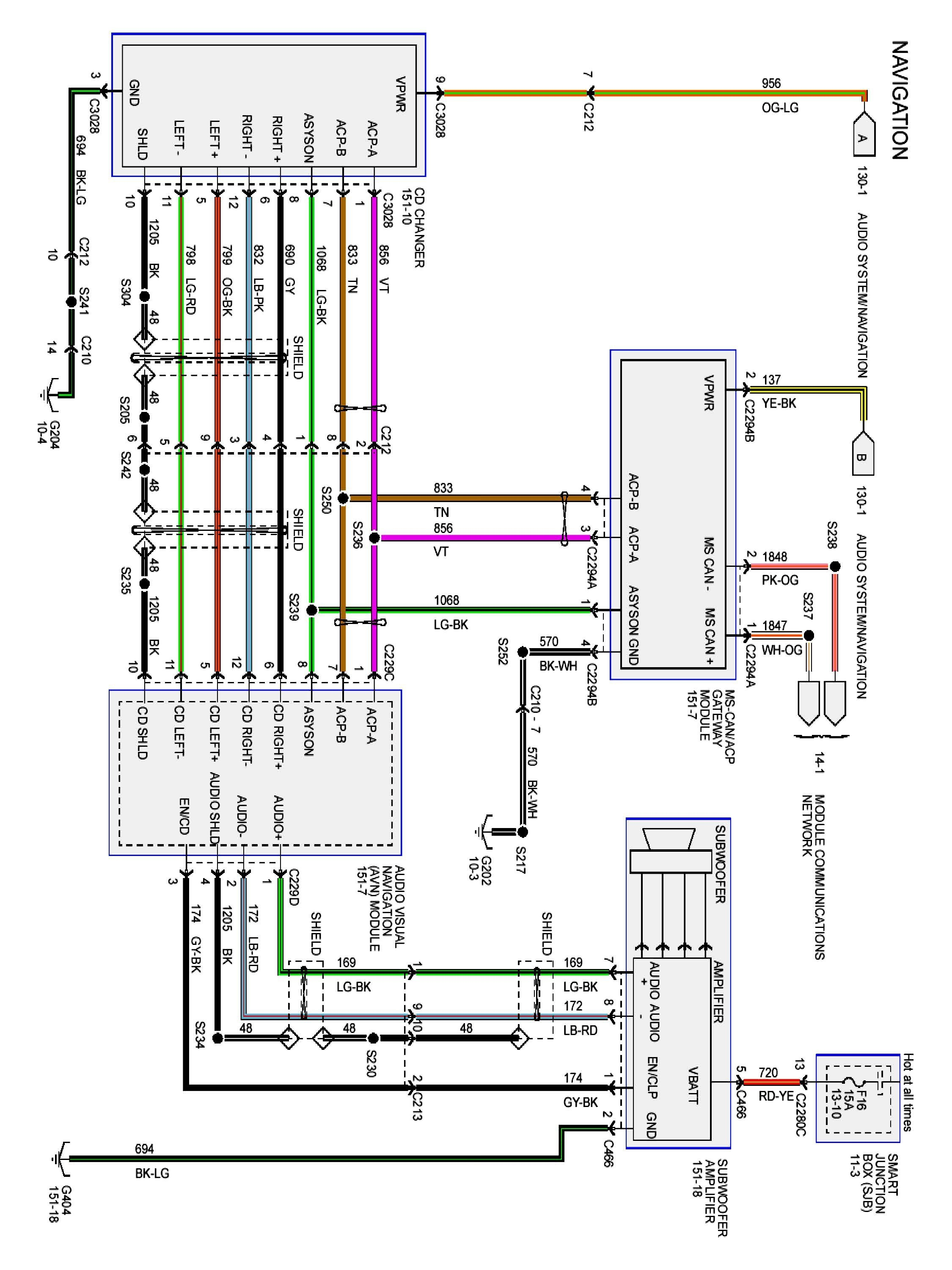 Ford F250 Stereo Wiring Diagram from detoxicrecenze.com
