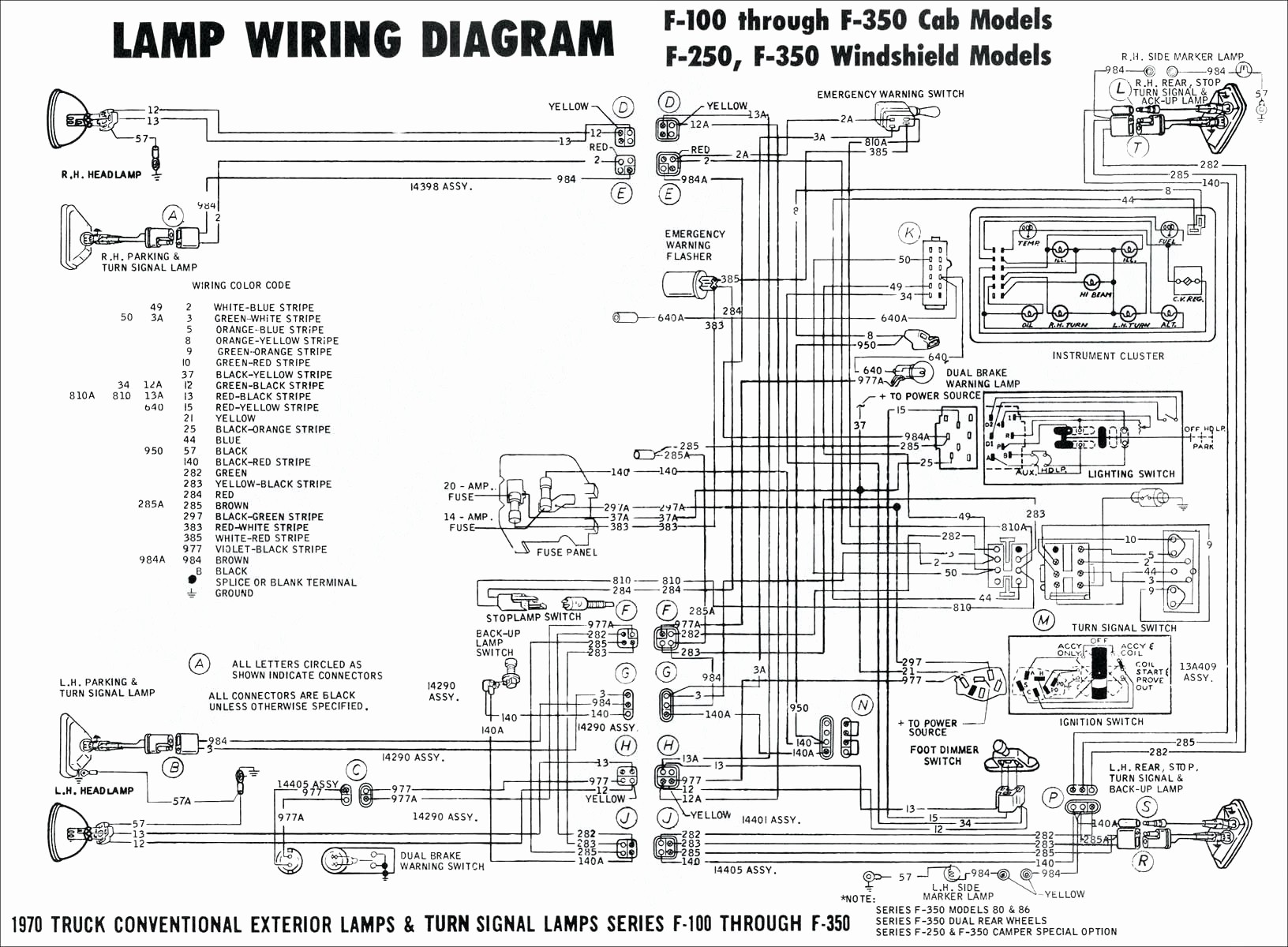 1982 ford f150 fuse diagram wire center u2022 rh 208 167 249 254 1982 ford  f150