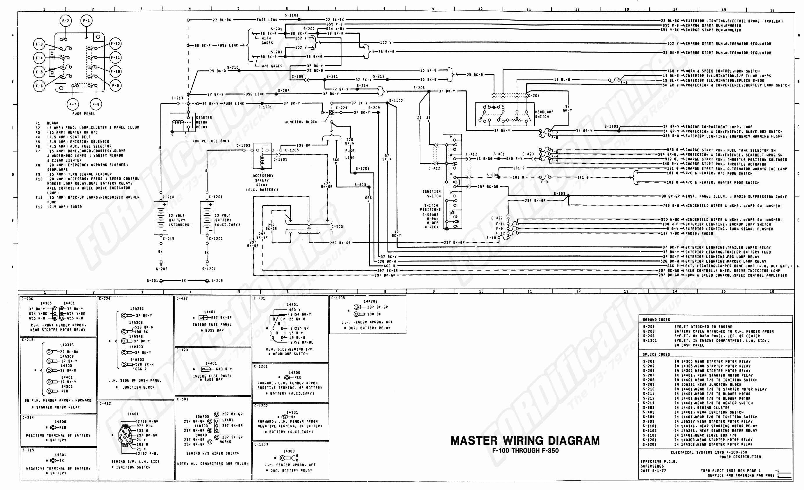 Ford Truck Fuse Box Diagram 2001 ford F150 Fuse Box Diagram 79 F150  solenoid Wiring Diagram