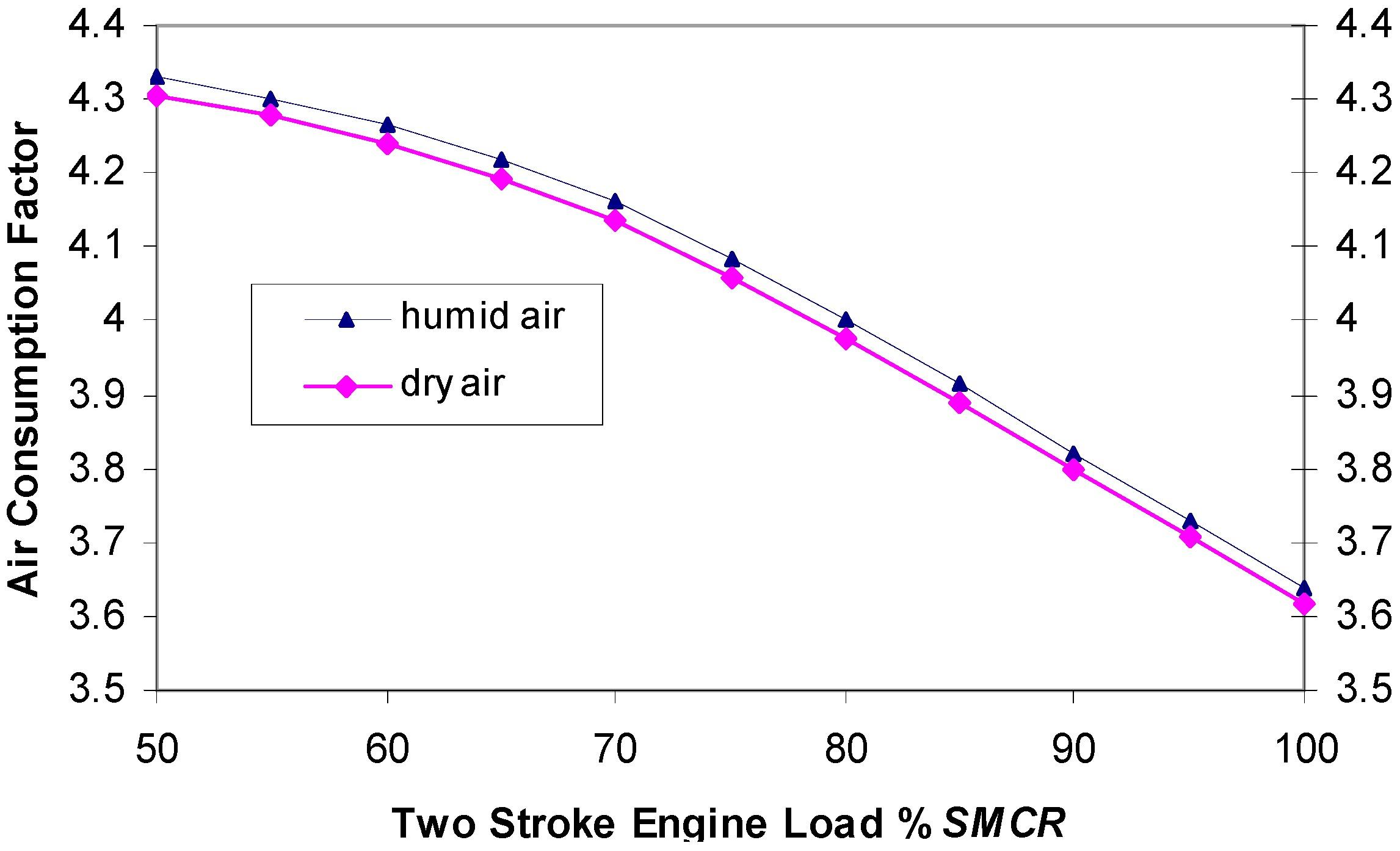 Four Stroke Engine Cycle Diagram Energies Free Full Text Of Four Stroke Engine Cycle Diagram