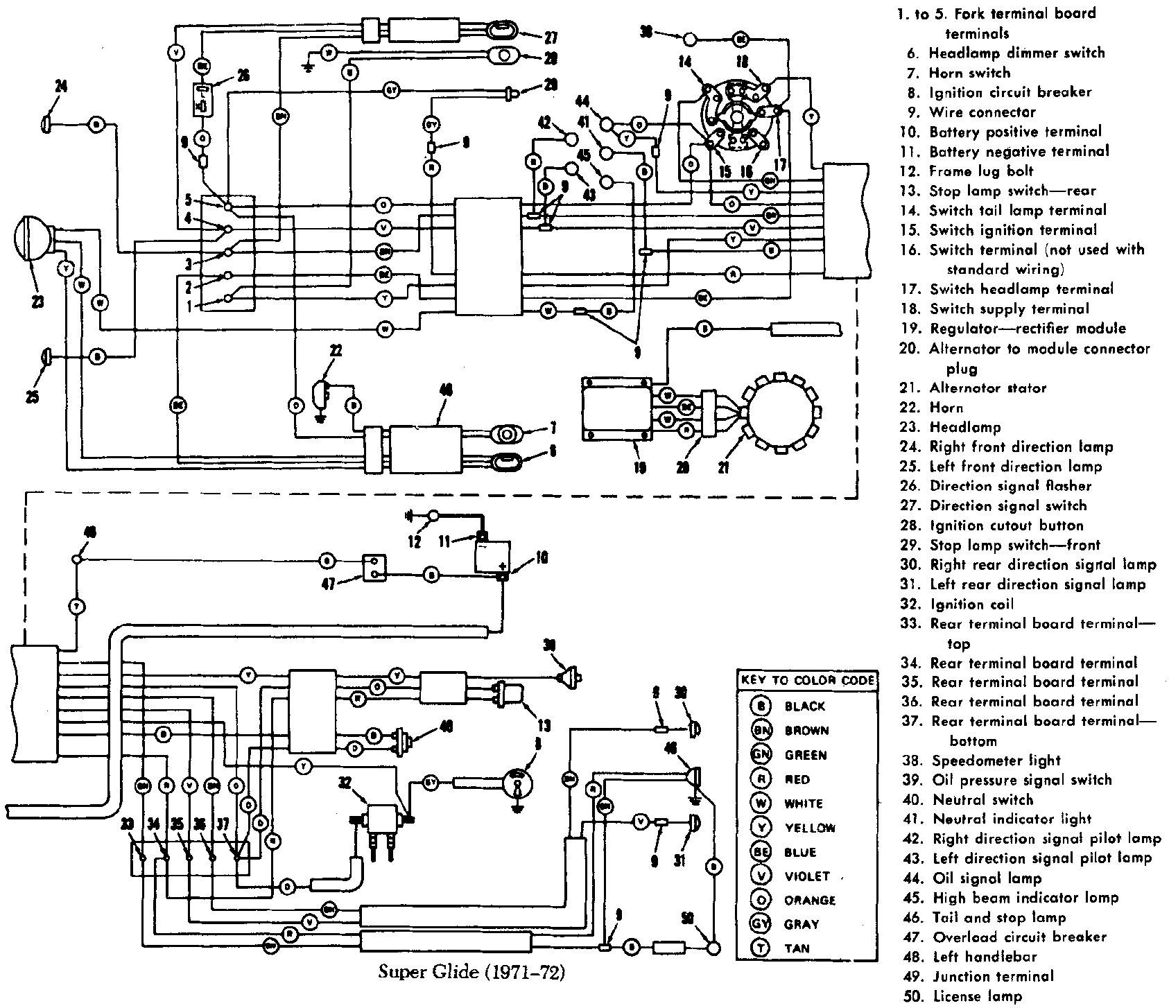 Harley Davidson V Twin Engine Diagrams | Wiring Liry on