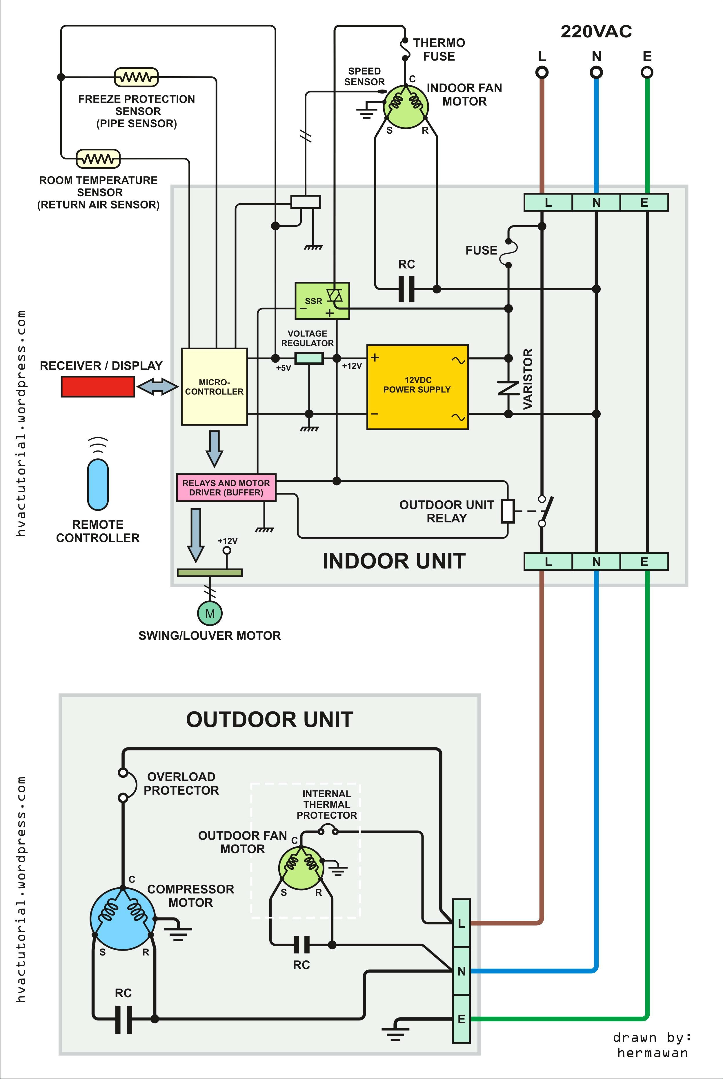 Home Electrical Wiring Diagrams Outdoor Electrical Wiring Diagrams Outside Electrical Wiring Of Home Electrical Wiring Diagrams