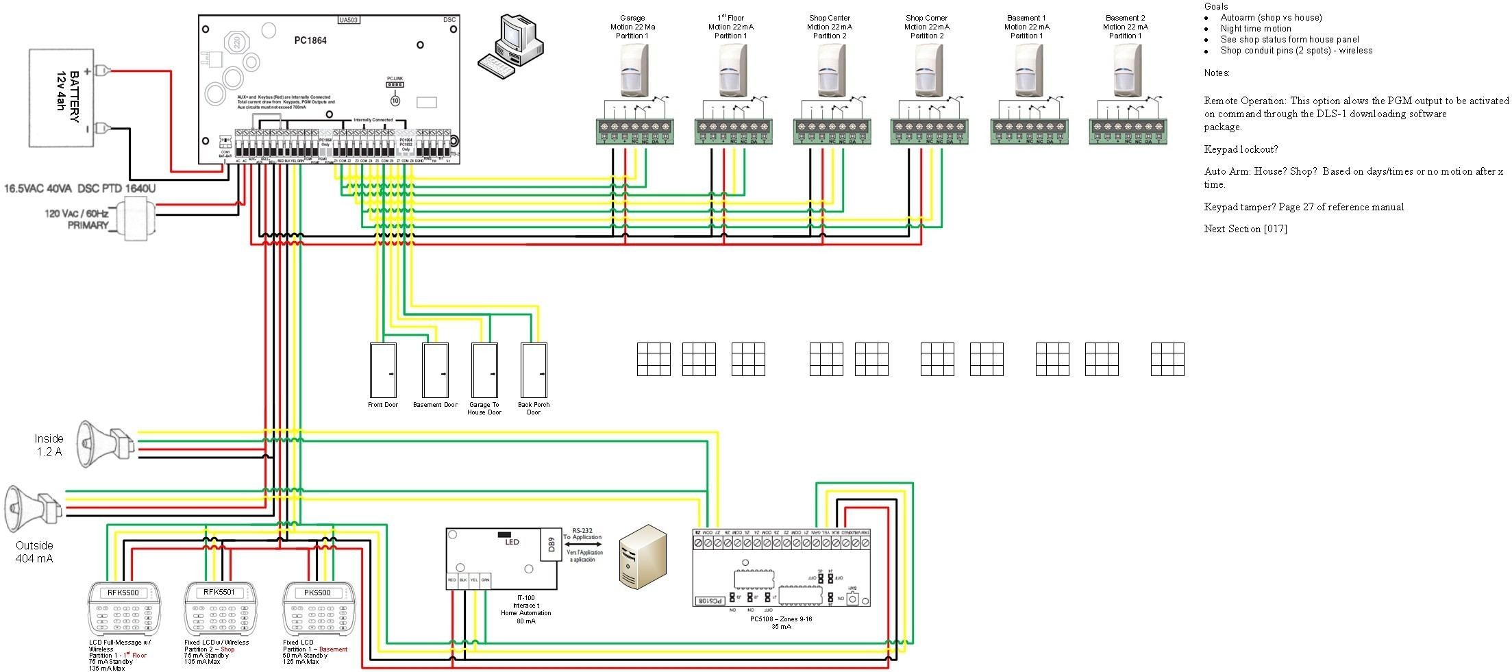 Home Security System Wiring Diagram Dsc Alarm Wiring Diagram Wiring Diagram Of Home Security System Wiring Diagram
