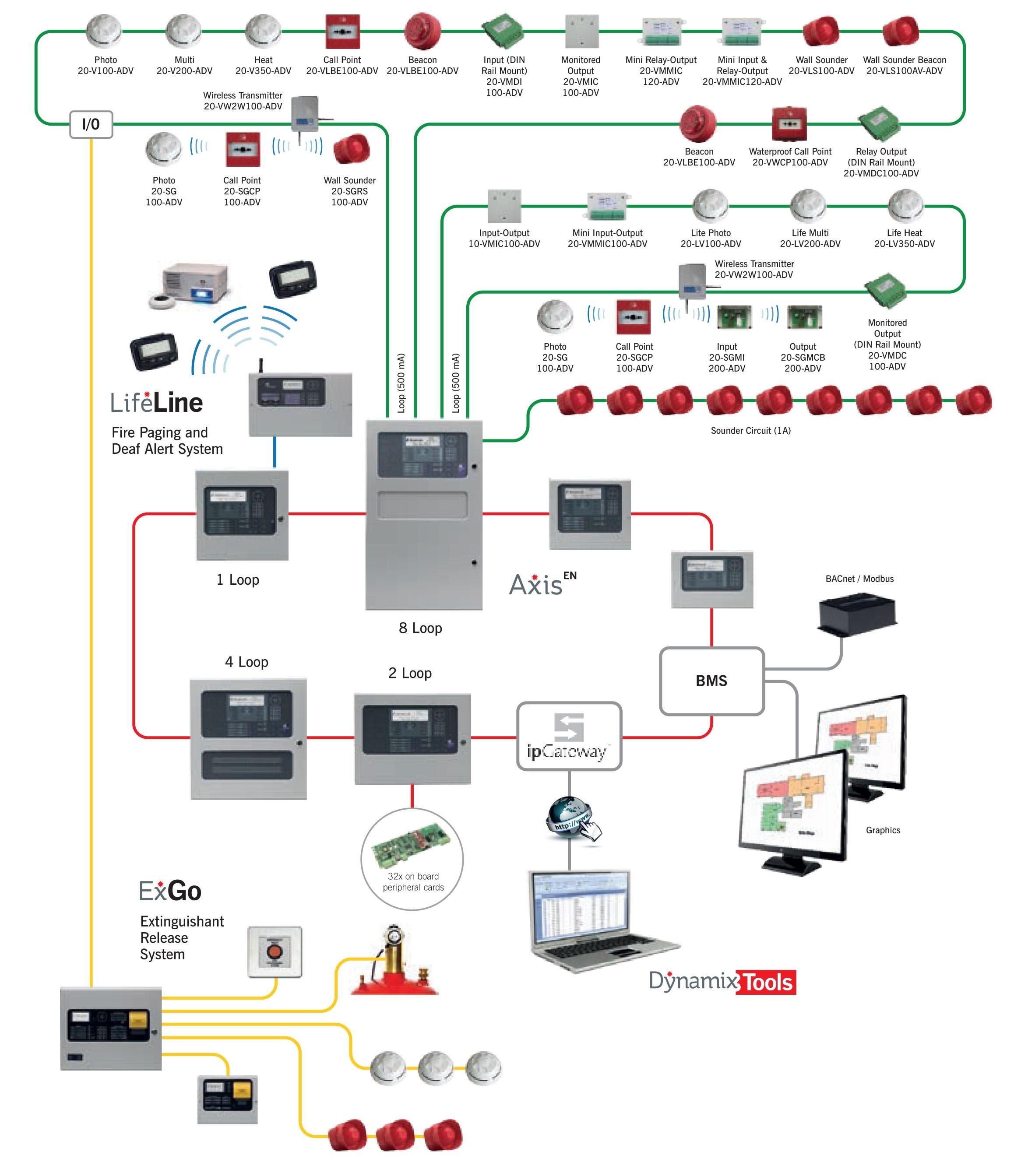 Home Alarm System Wiring Diagram - Diagram Schematic