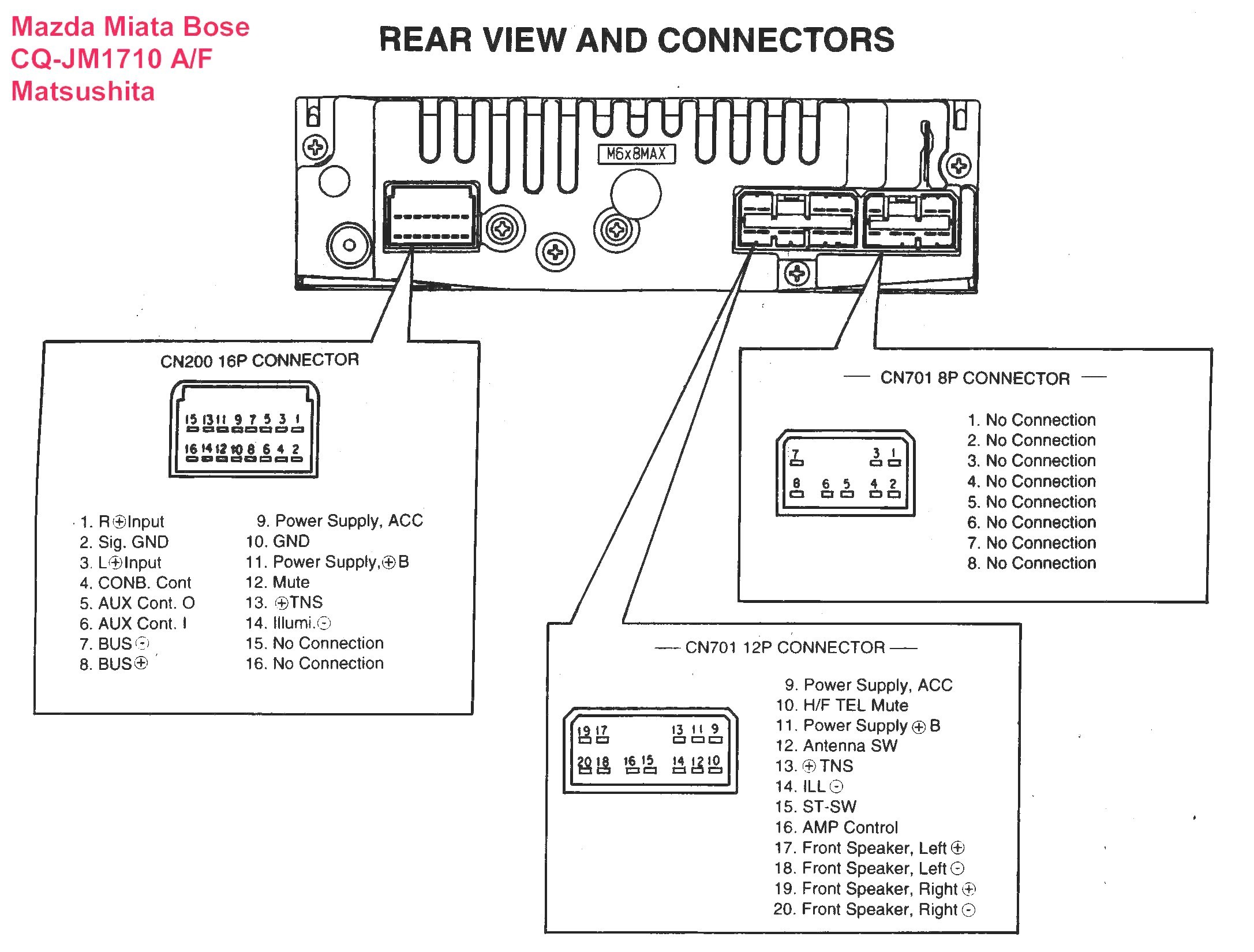 Diagram Of Wiring For Head Unit