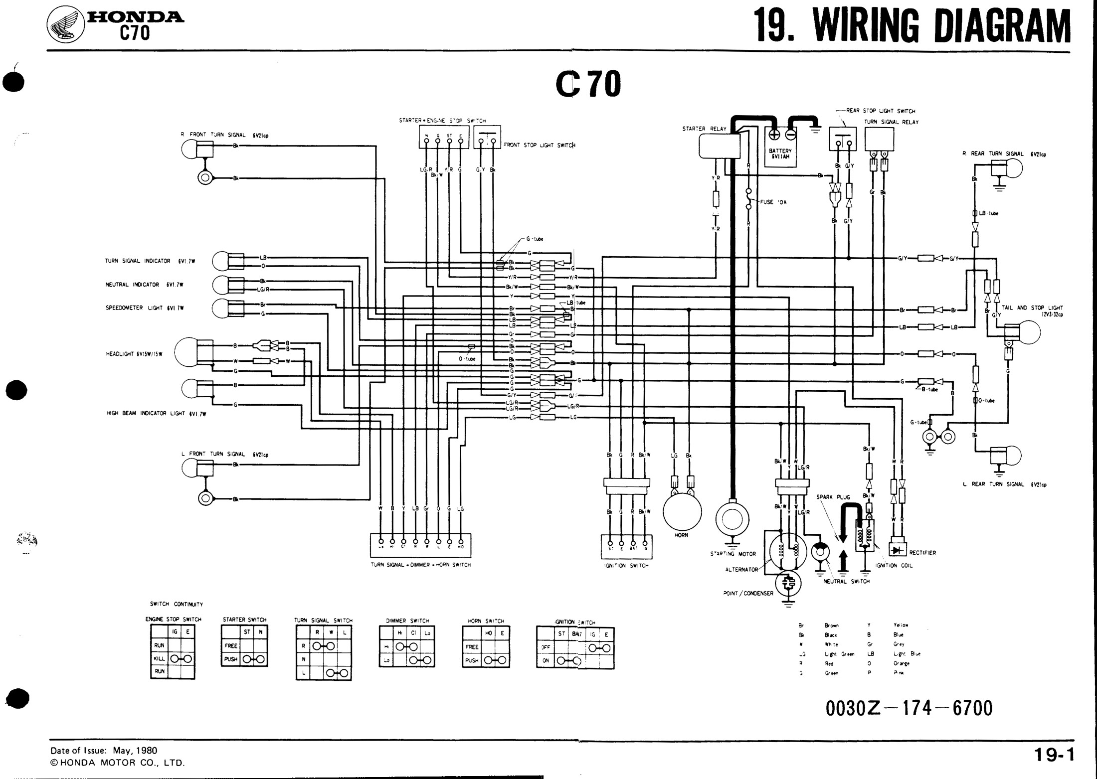 honda c70 engine diagram