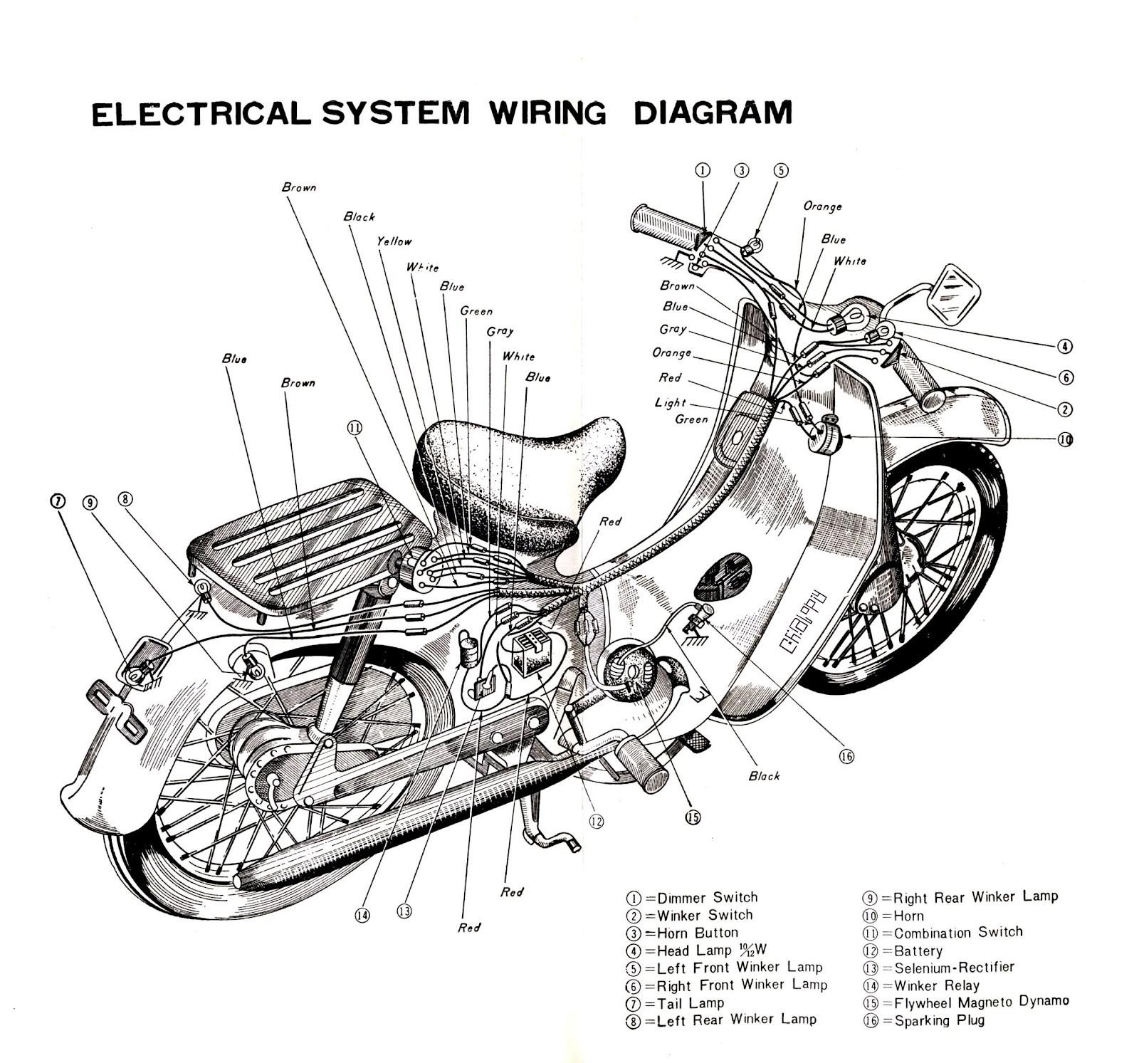 honda c70 engine diagram honda c70 engine diagram super club honda c70 wiring diagram honda c70 engine diagram honda c70 engine diagram super club electric wiring diagram