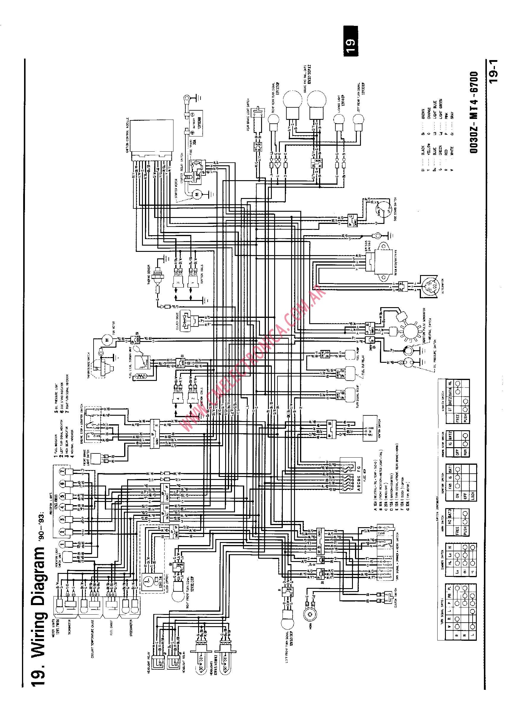 Honda C70 Engine Diagram Wiring For Gx240 Diagrams Instructions Of