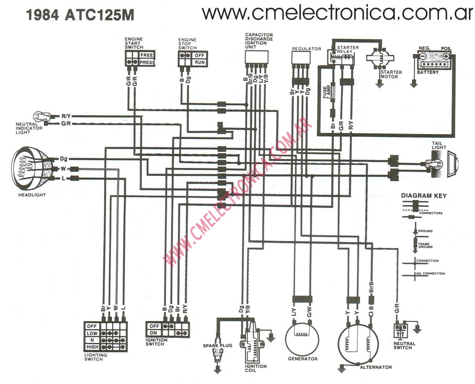 1984 honda trx 250 wiring diagram trusted wiring diagrams u2022 rh 66 42 81 37