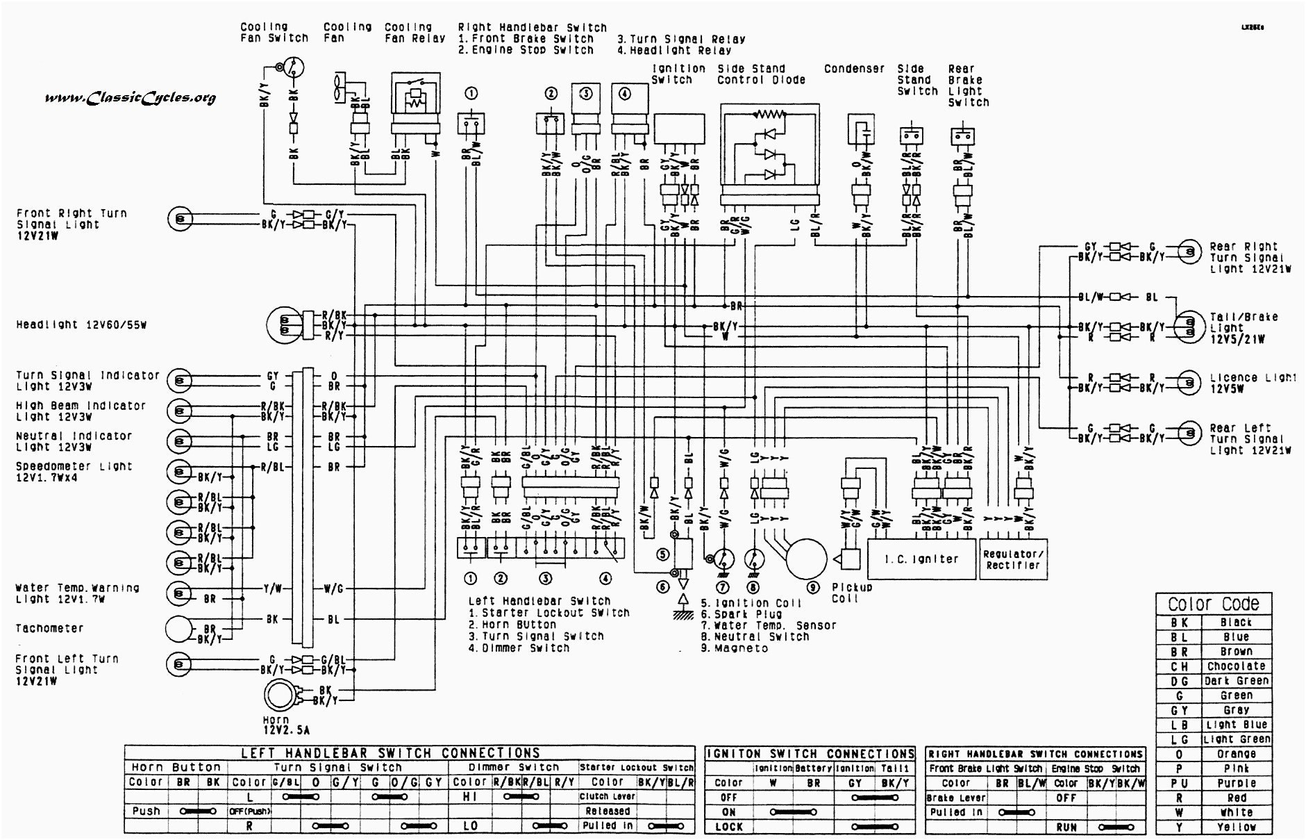 wiring diagram of kawasaki fury 125