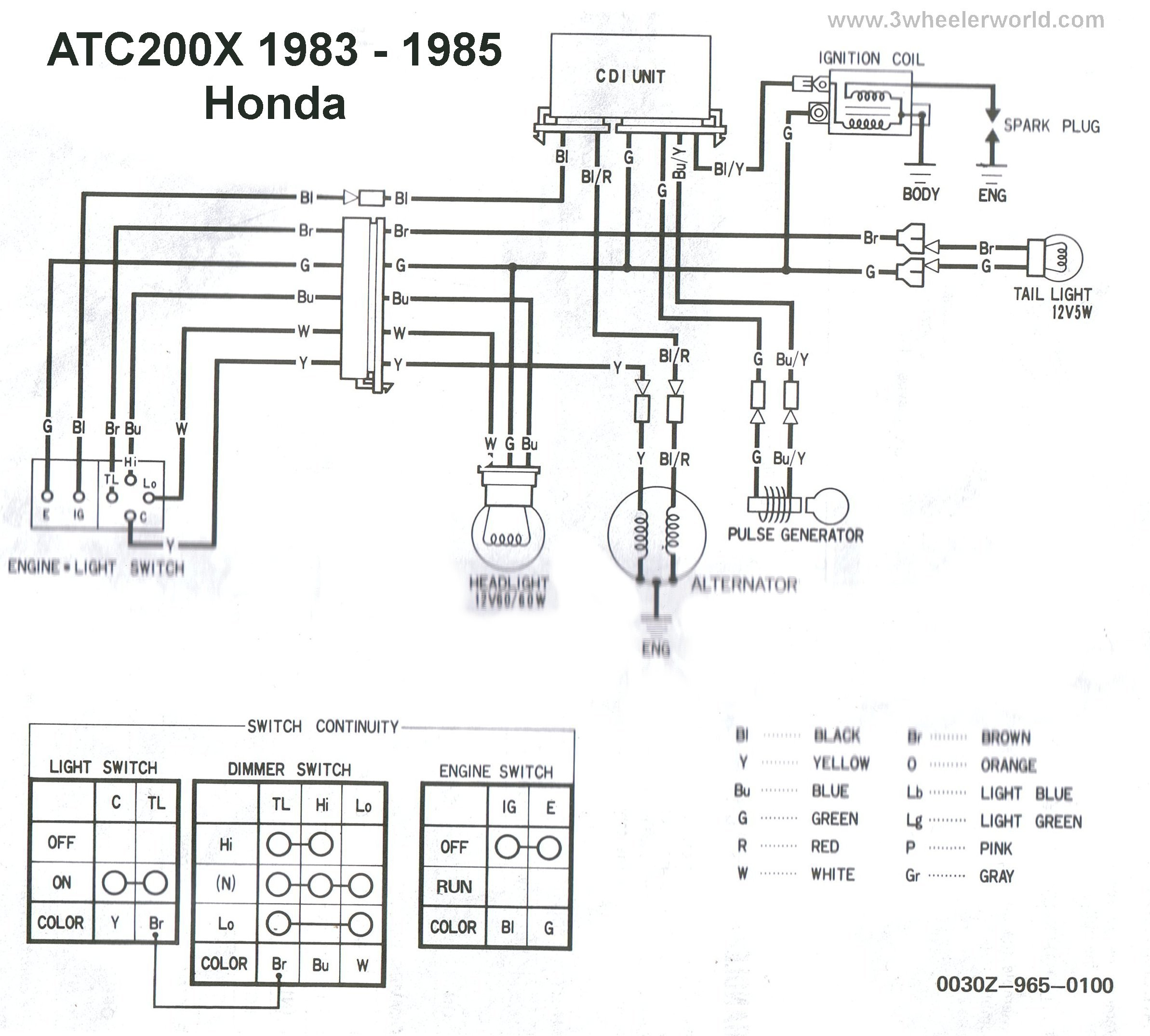 1981 Honda Cb750 Wiring Diagram Will Be A Thing Cafe Marvellous 1983 Express Pictures Cb750k