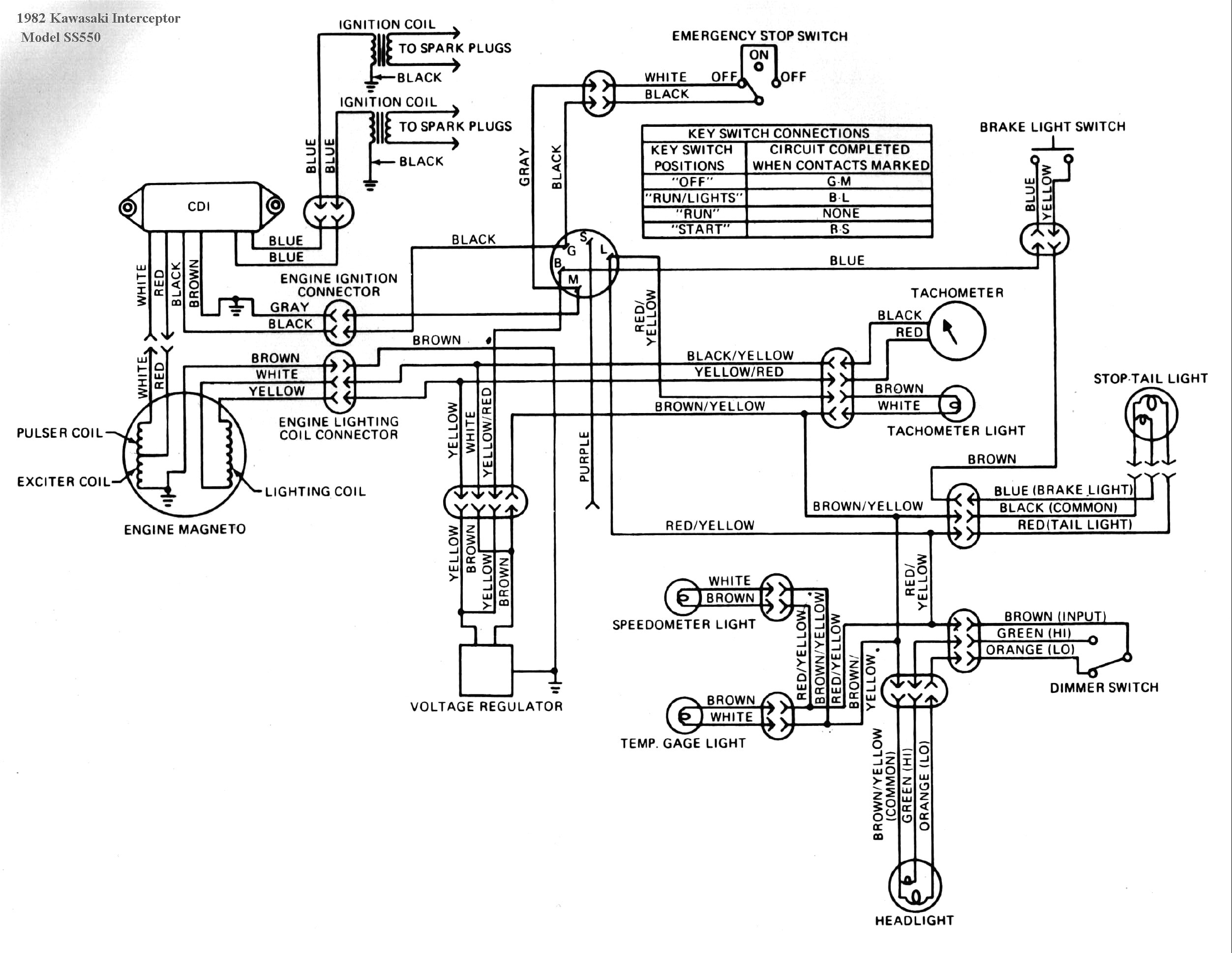2007 Kawasaki Klr 650 Wiring Diagram - Wiring Diagram