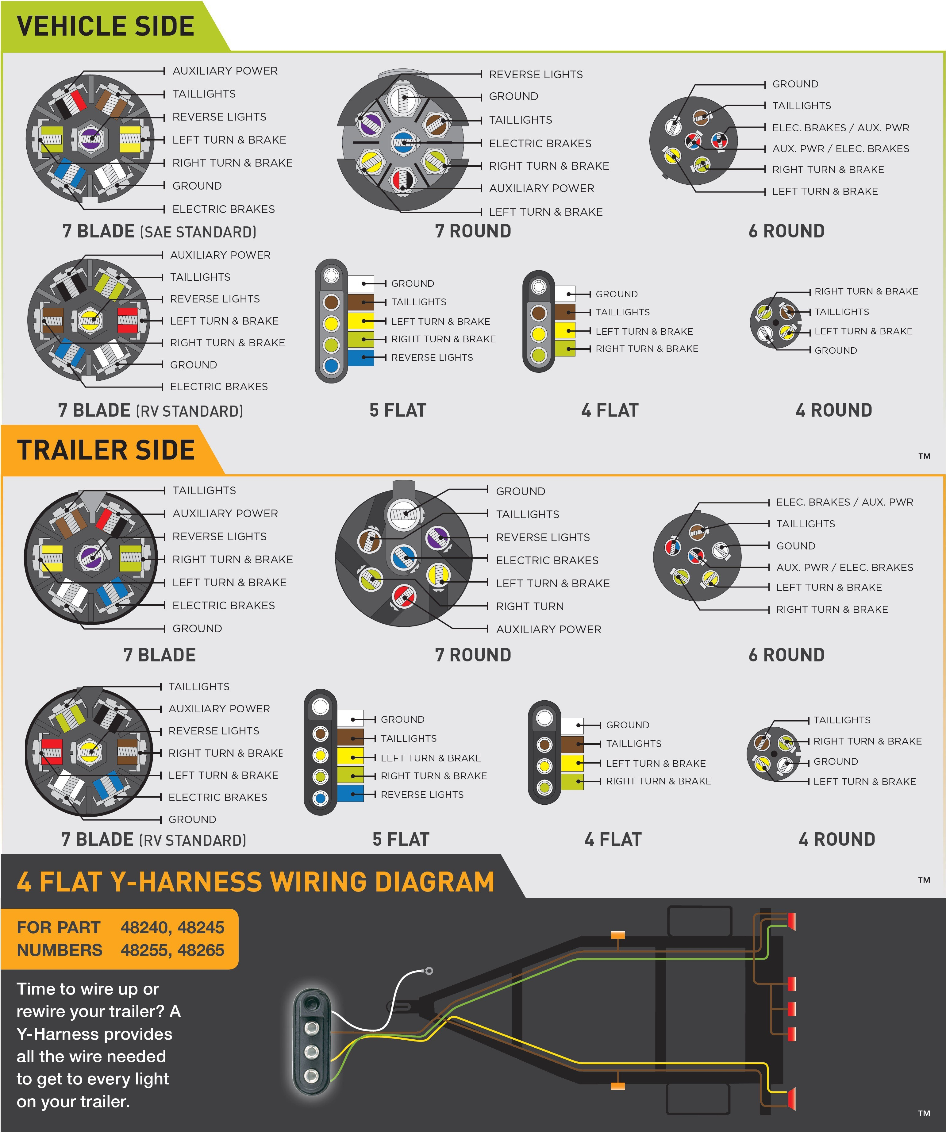 Hopkins Trailer Plug Wiring Diagram For Tandem Axle Double Connector Best With Electric Of