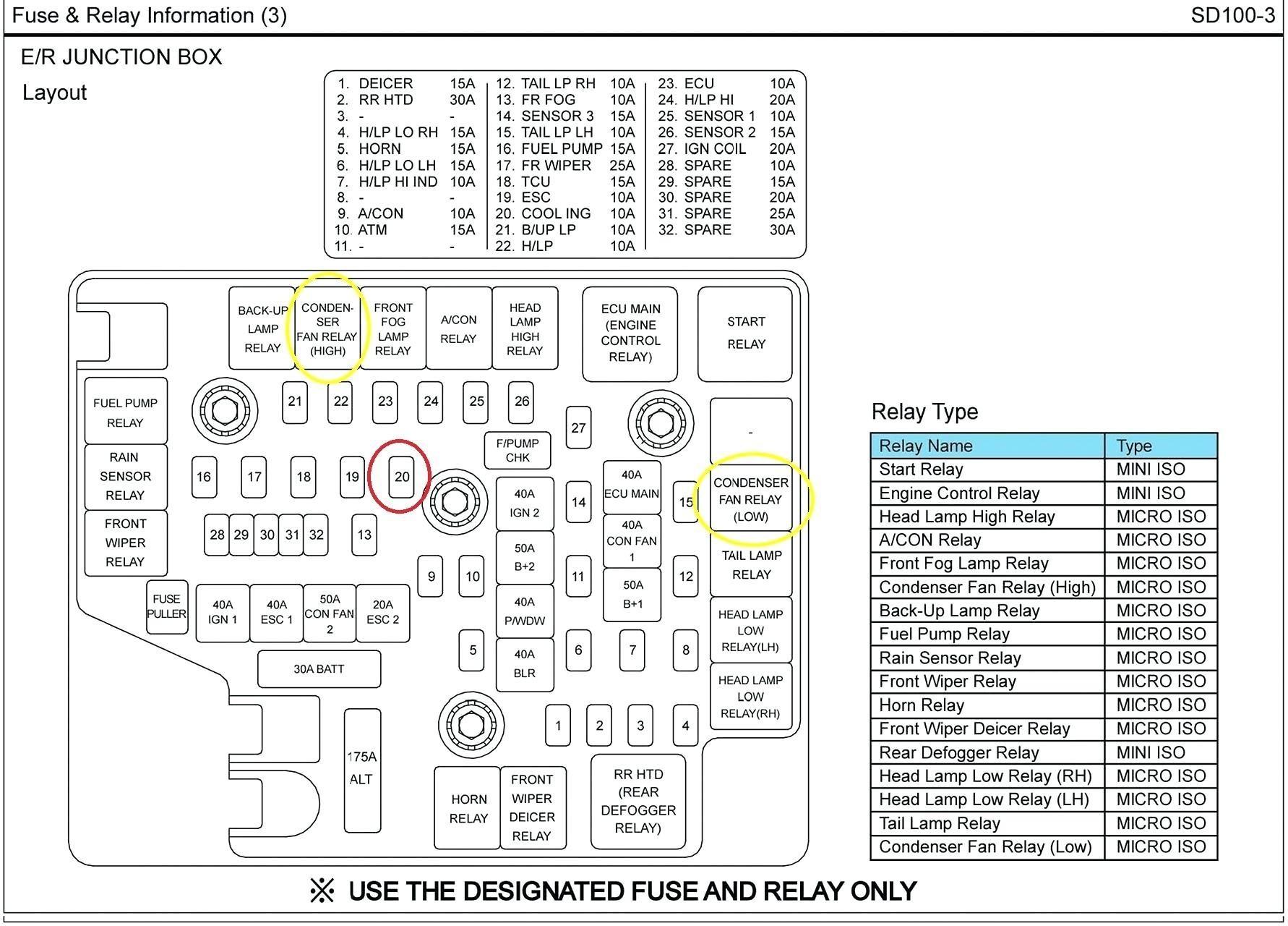 hyundai santa fe wiring diagram pdf
