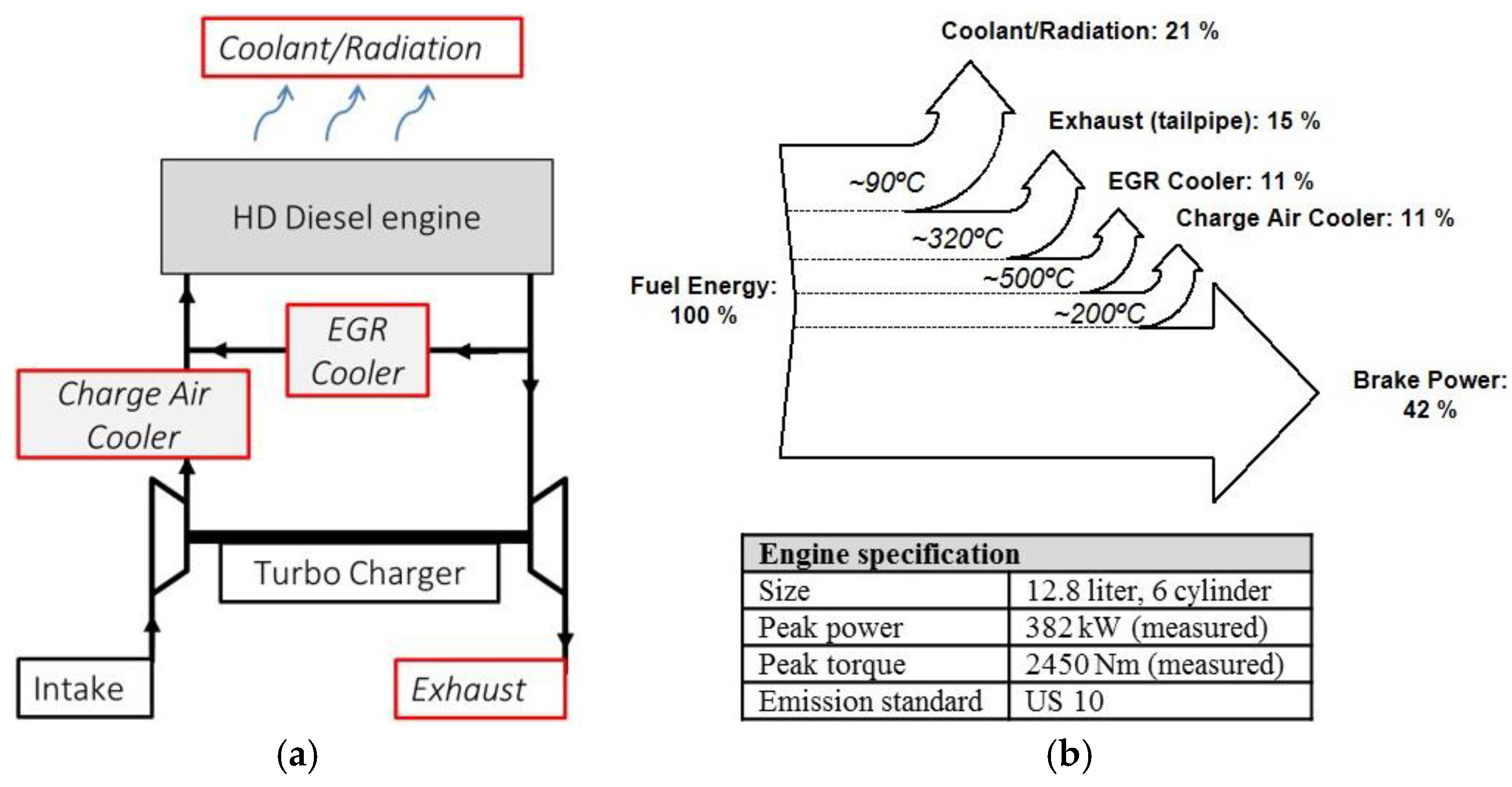 Internal Combustion Engine Diagram