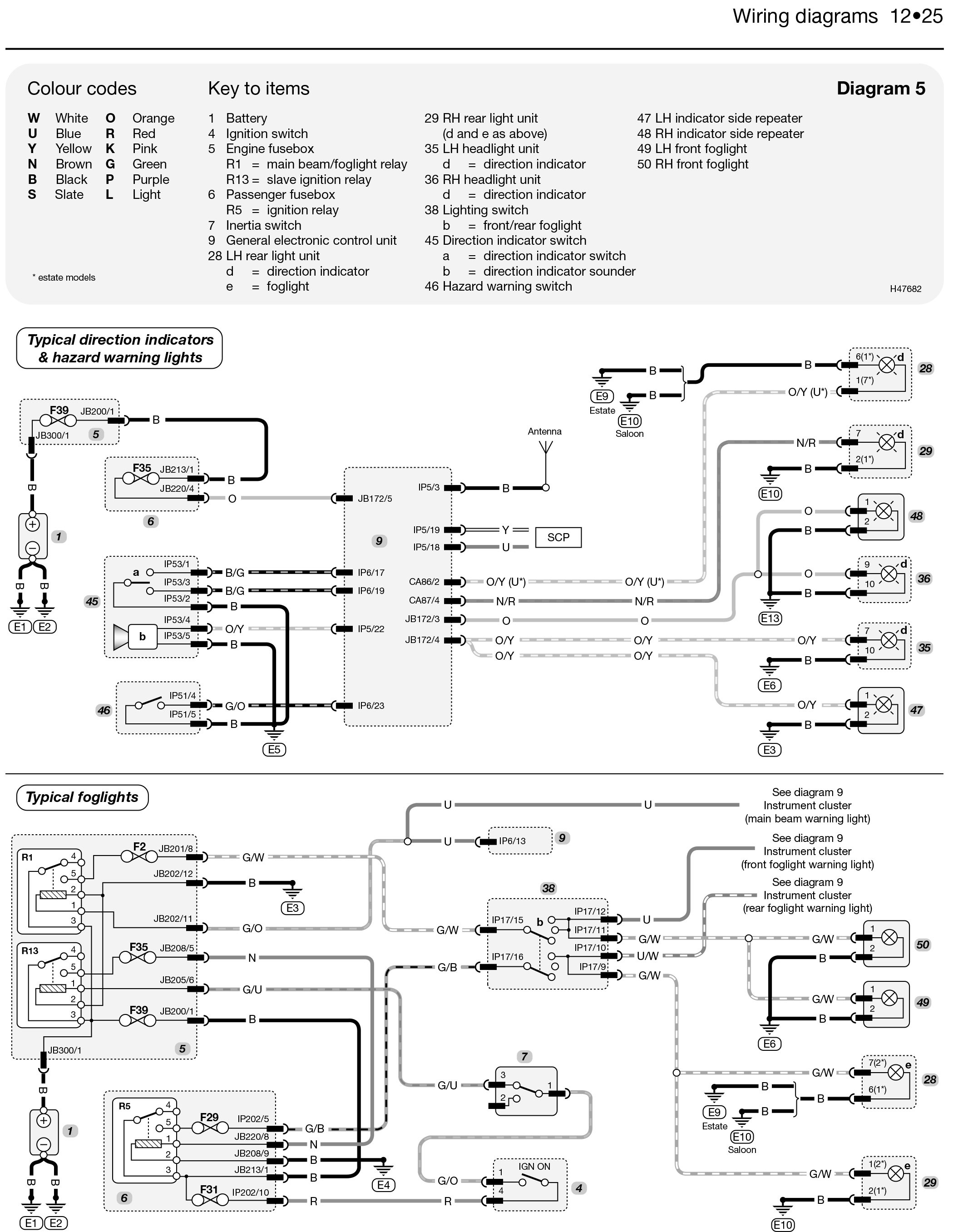 X Type Jaguar Wiring Diagram | Wiring Diagram Jaguar Wiring Diagram on