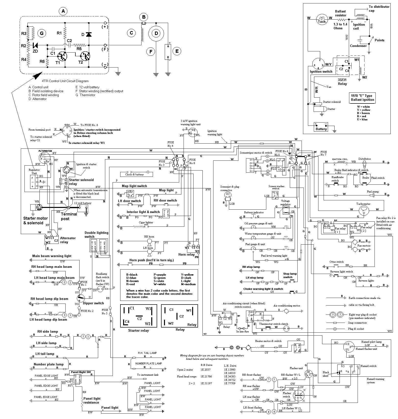 Type Wiring Diagram Jaguar S Type Wiring Diagram Wire Types ...