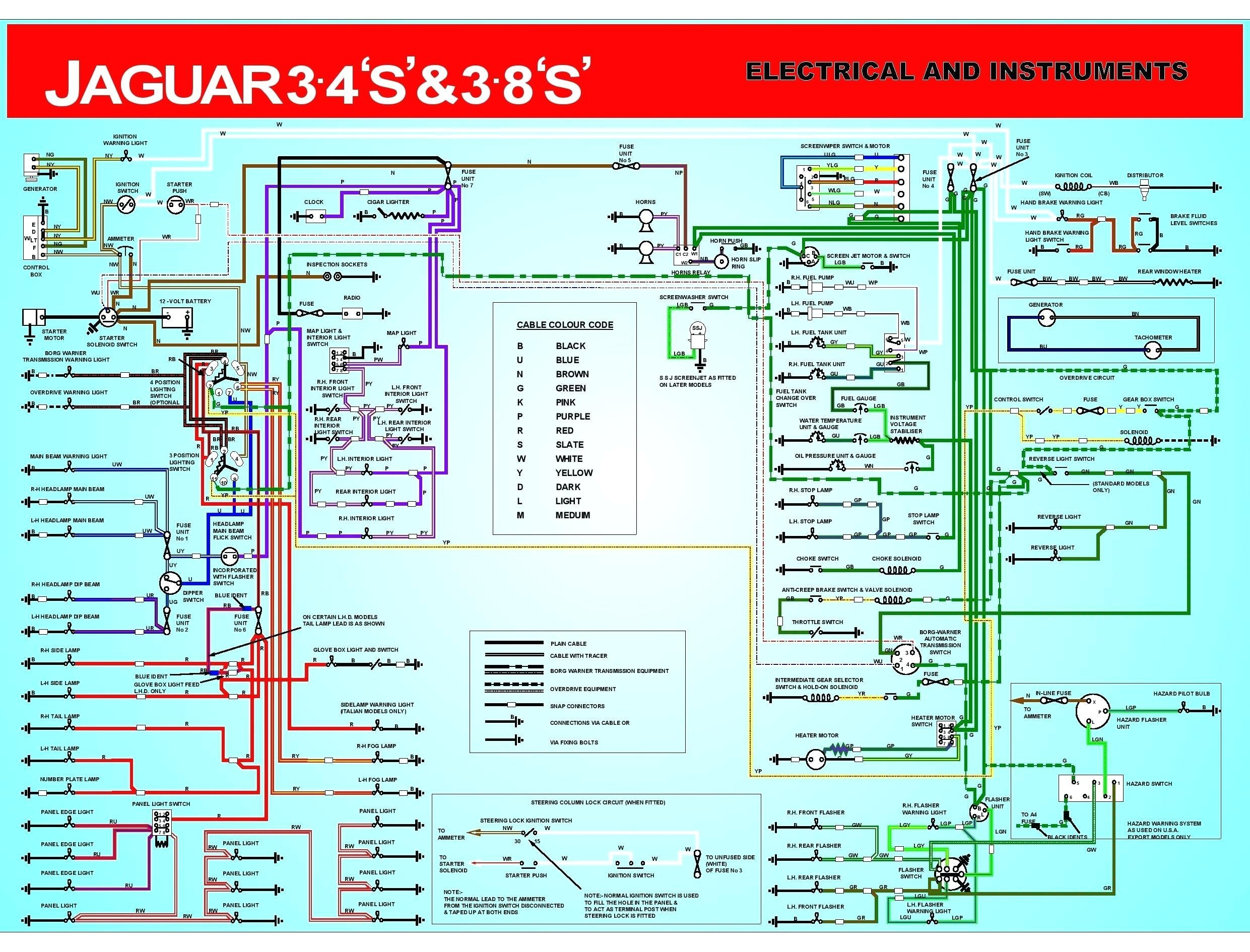 1968 jaguar xke wiring diagram schematic wiring data u2022 rh tani piec co