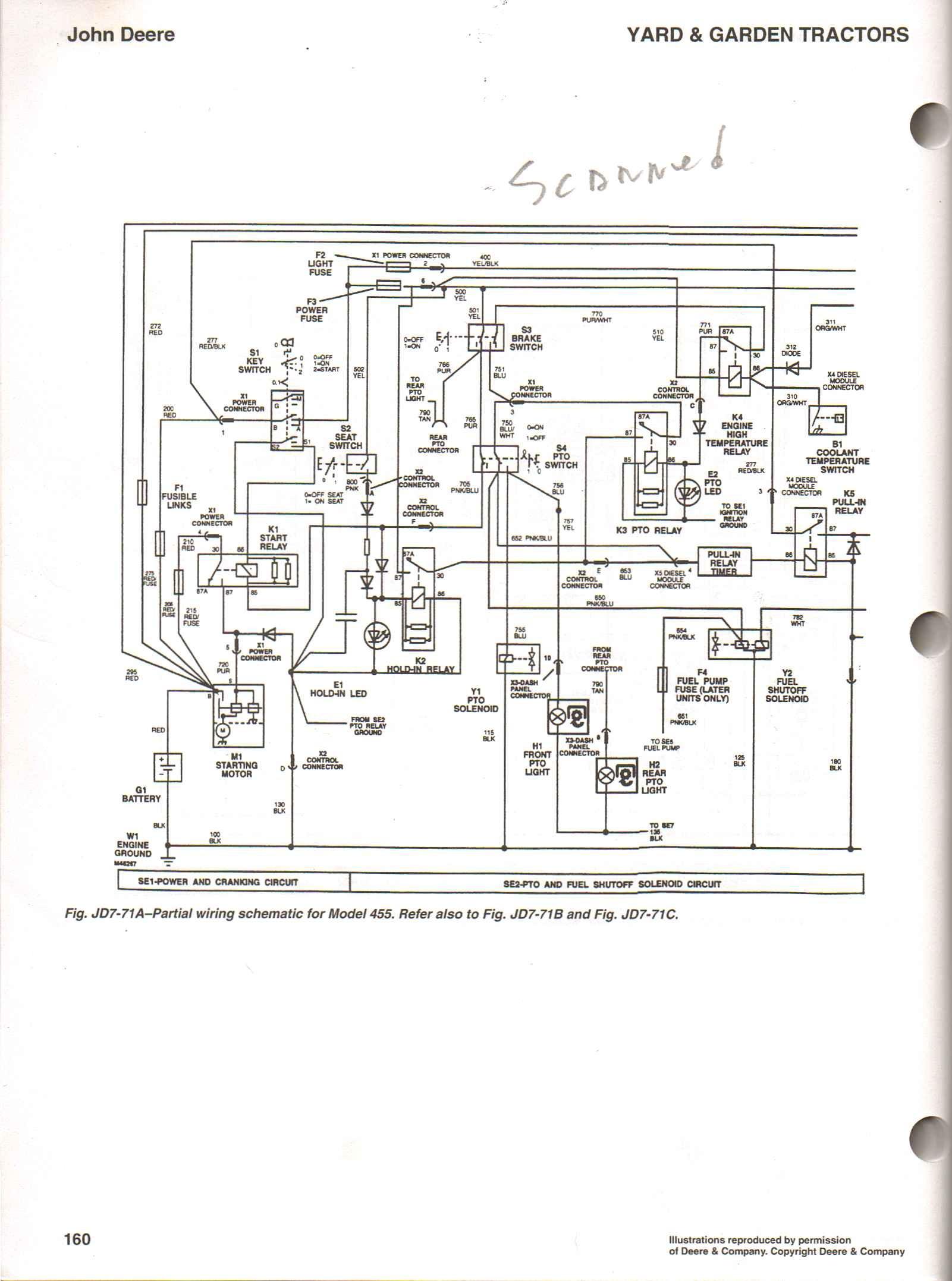 John Deere Gator Engine Parts Diagram John Deere Gator 4×2 Wiring Schematic Wiring solutions Of John Deere Gator Engine Parts Diagram