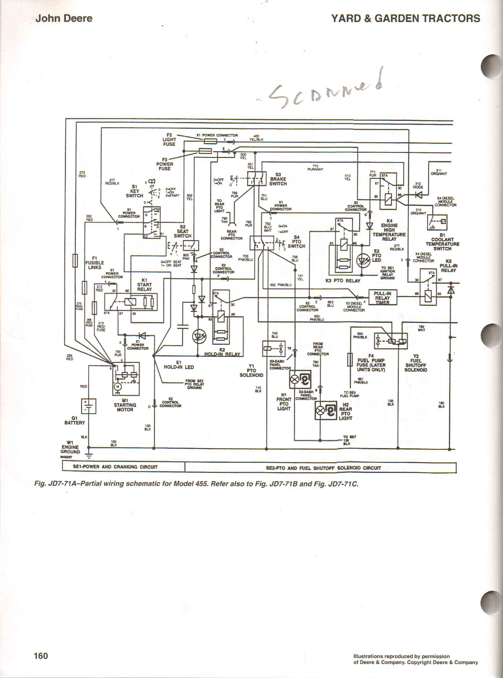 John Deere 2320 Wiring Diagram Anything Diagrams Raven Cable Hst Wire Center U2022 Rh Poscaribe Co Electrical Schematics