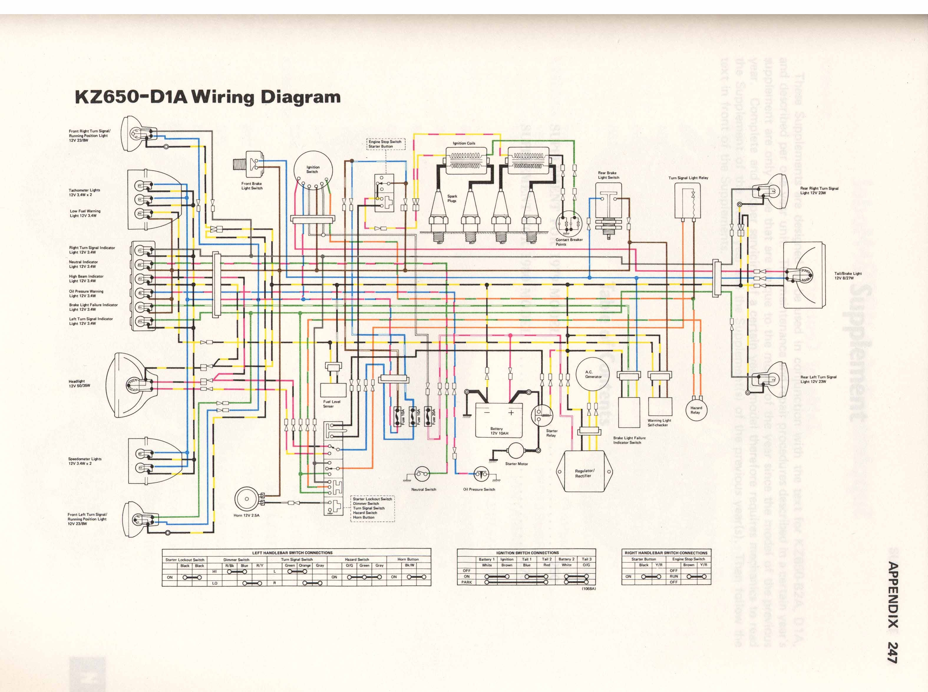 kawasaki kz650 wiring diagram my wiring diagram 92 honda accord wiring diagram #15