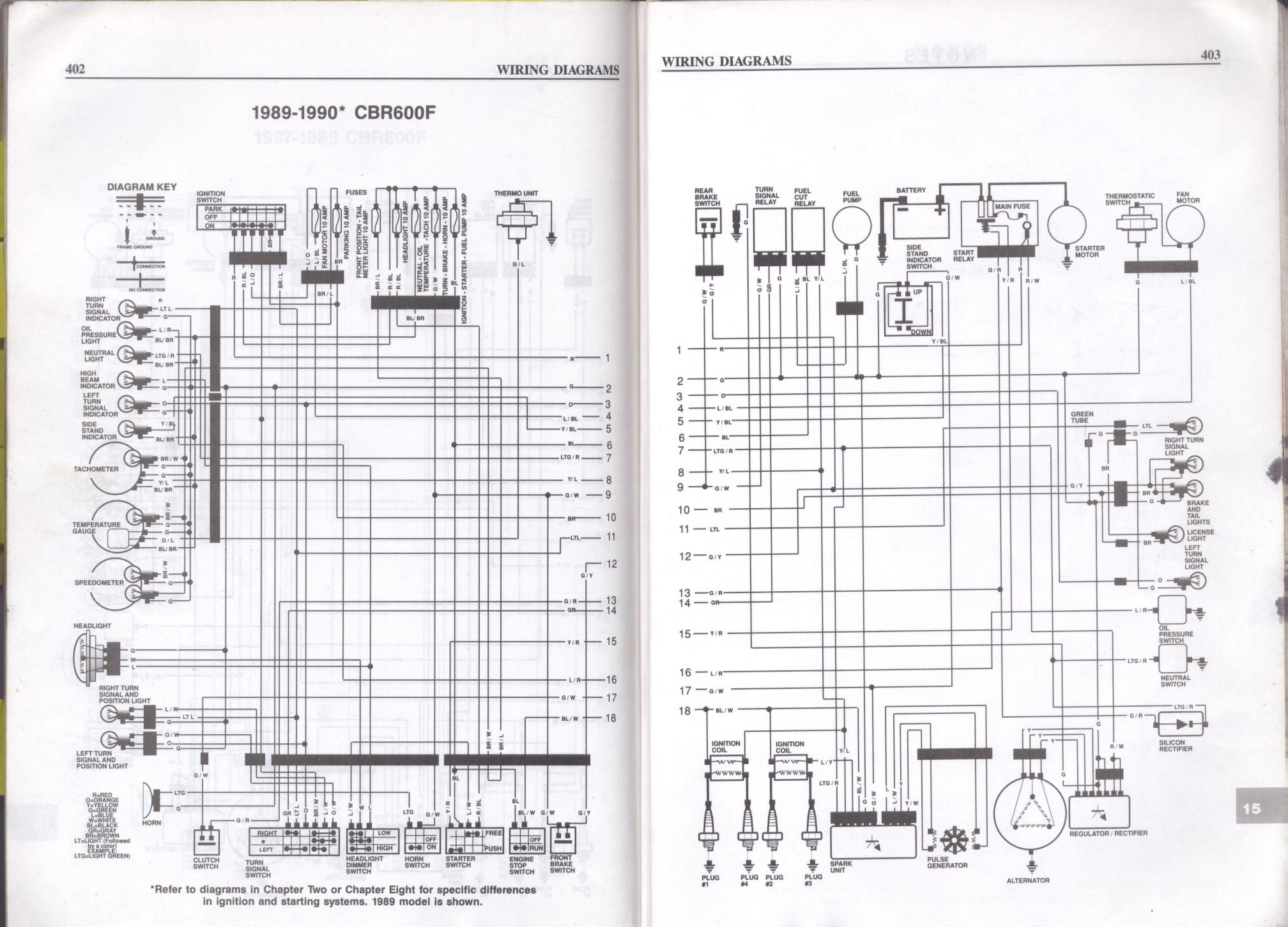 Kawasaki Wiring Diagrams 05 Gsxr 600 Wiring Diagram Wiring Wiring Diagrams Instructions Of Kawasaki Wiring Diagrams
