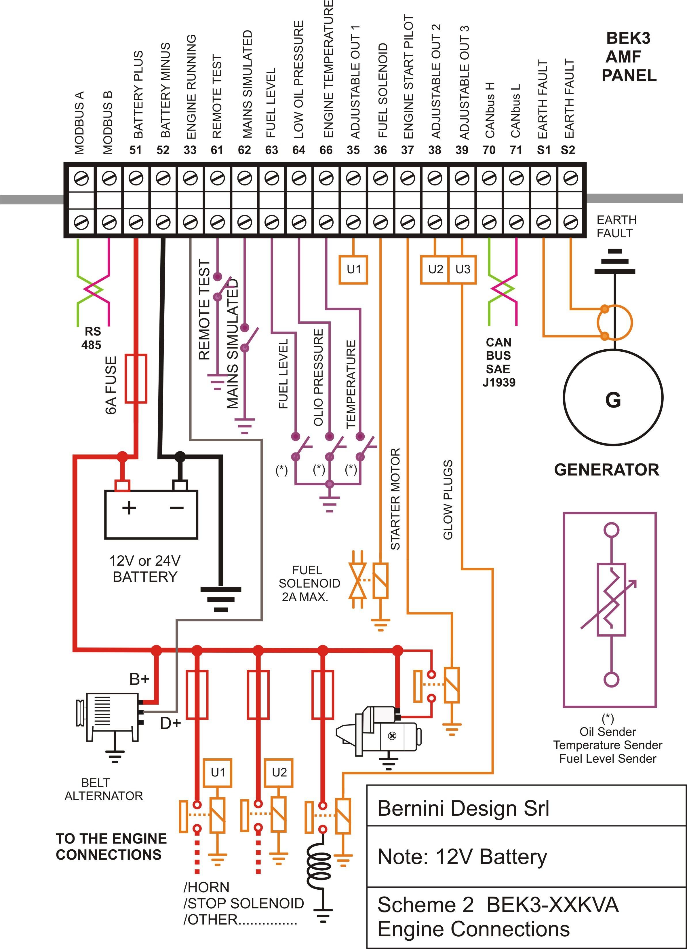 Kohler Engine Diagram | My Wiring DIagram
